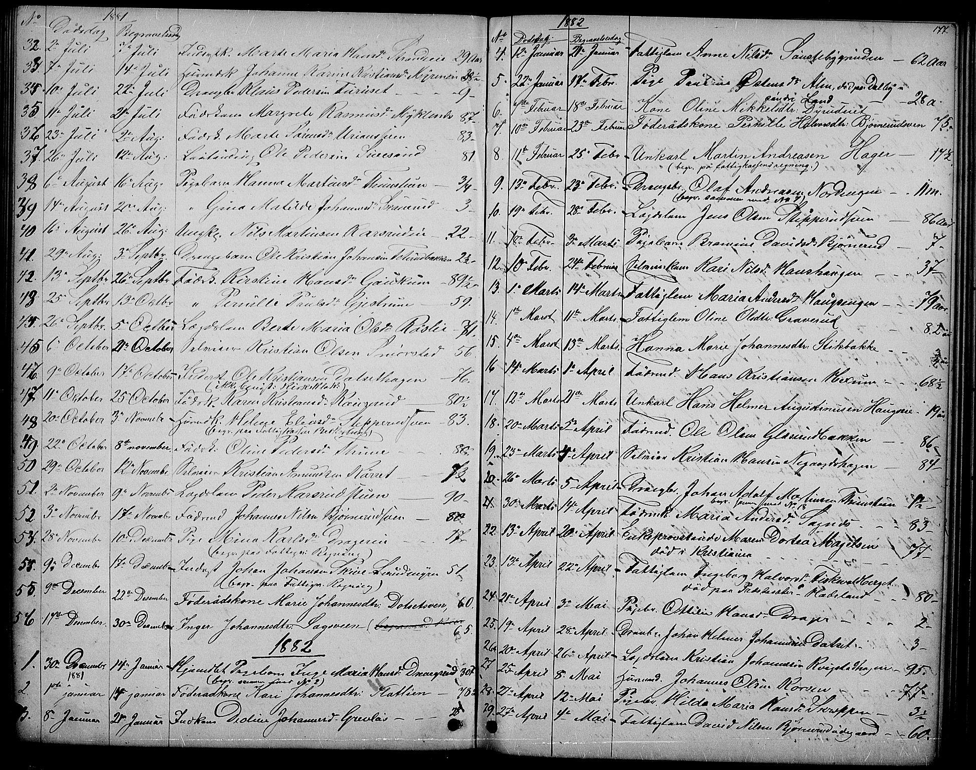 SAH, Vestre Toten prestekontor, Klokkerbok nr. 6, 1870-1887, s. 177