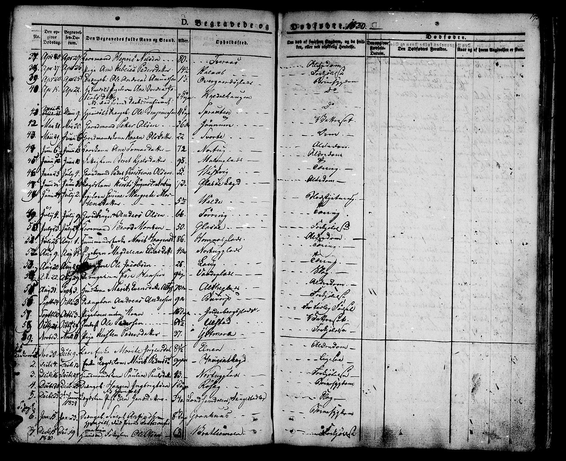 SAT, Ministerialprotokoller, klokkerbøker og fødselsregistre - Nord-Trøndelag, 741/L0390: Ministerialbok nr. 741A04, 1822-1836, s. 193