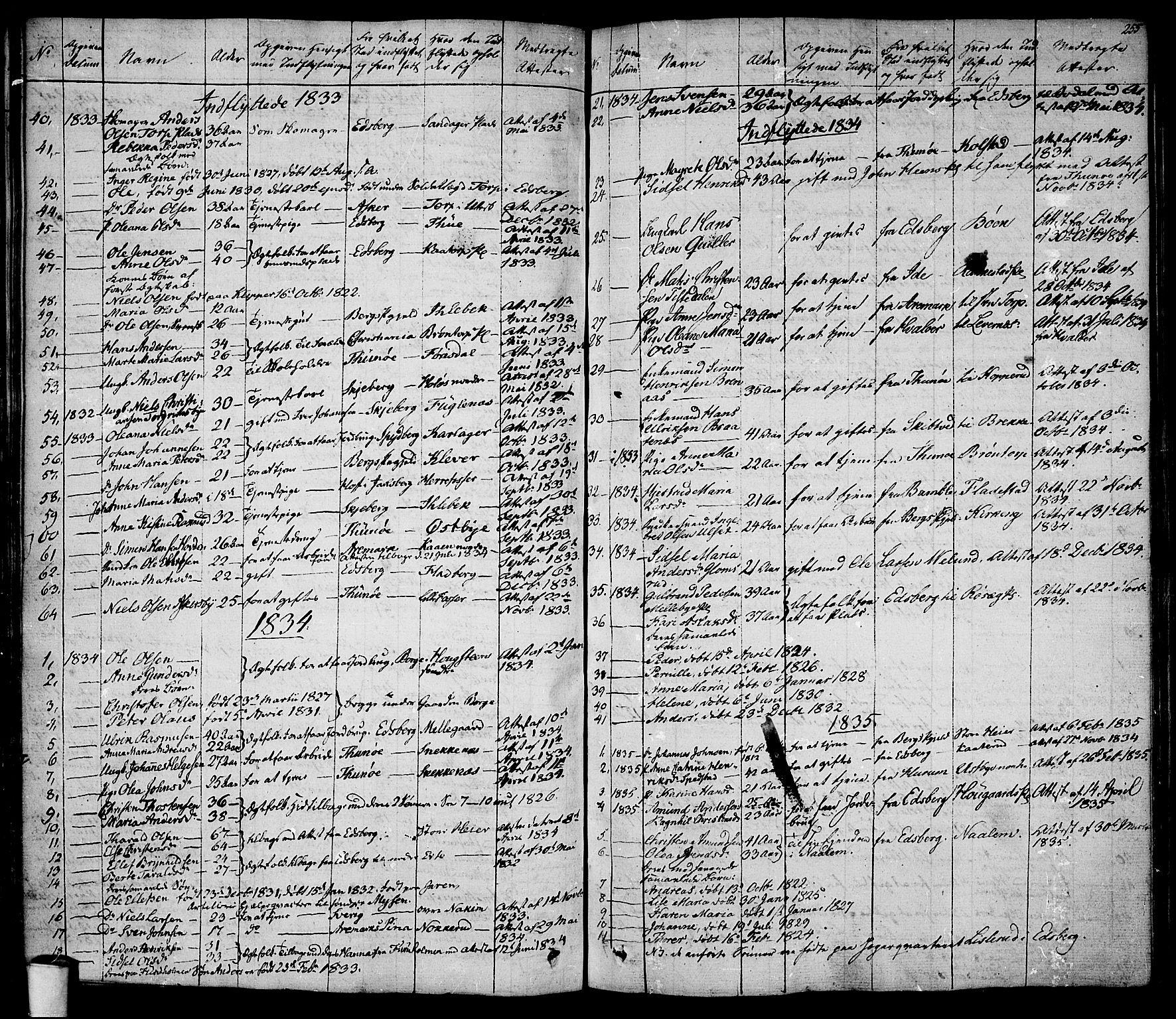 SAO, Rakkestad prestekontor Kirkebøker, F/Fa/L0007: Ministerialbok nr. I 7, 1825-1841, s. 255