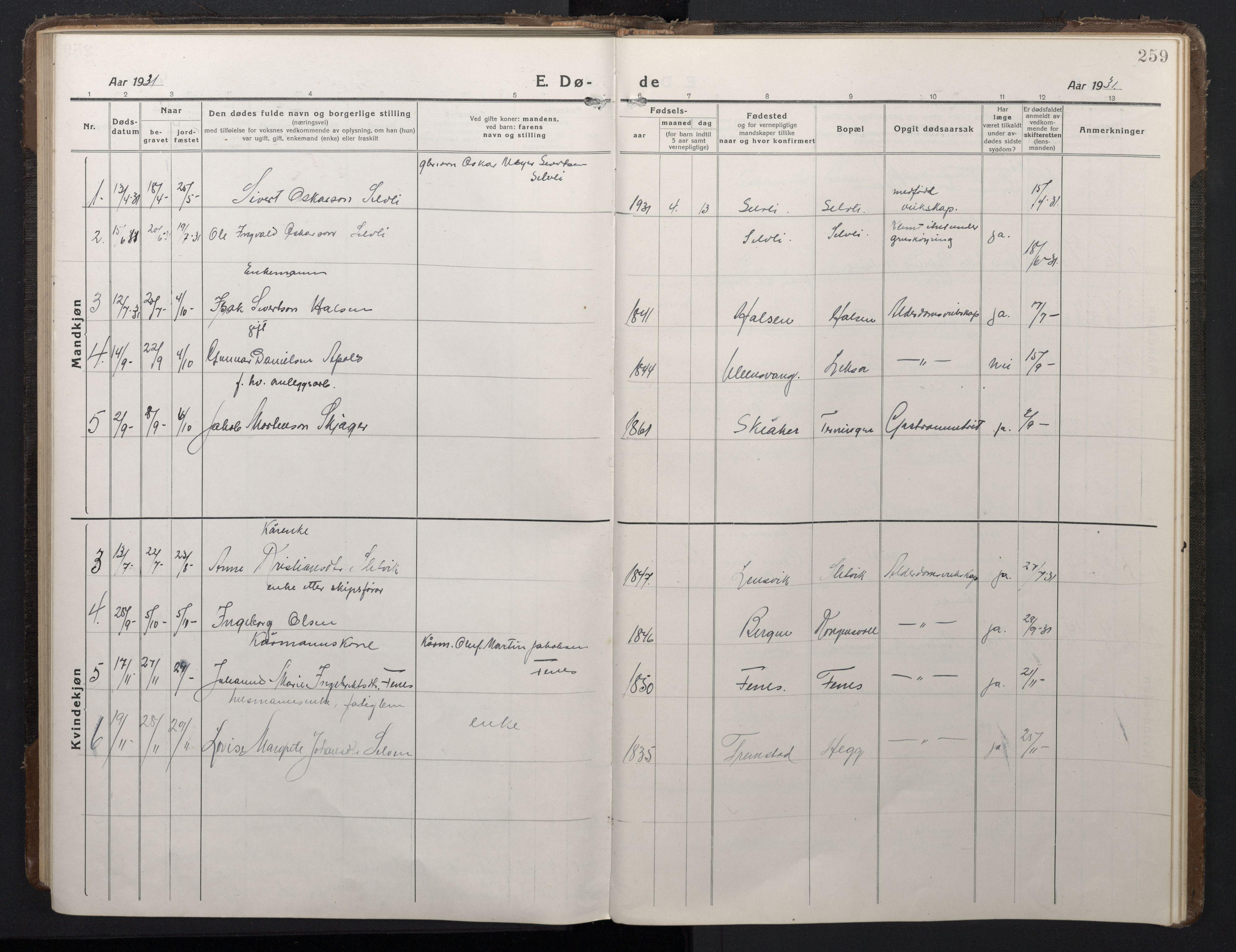 SAT, Ministerialprotokoller, klokkerbøker og fødselsregistre - Sør-Trøndelag, 662/L0758: Klokkerbok nr. 662C03, 1918-1948, s. 259