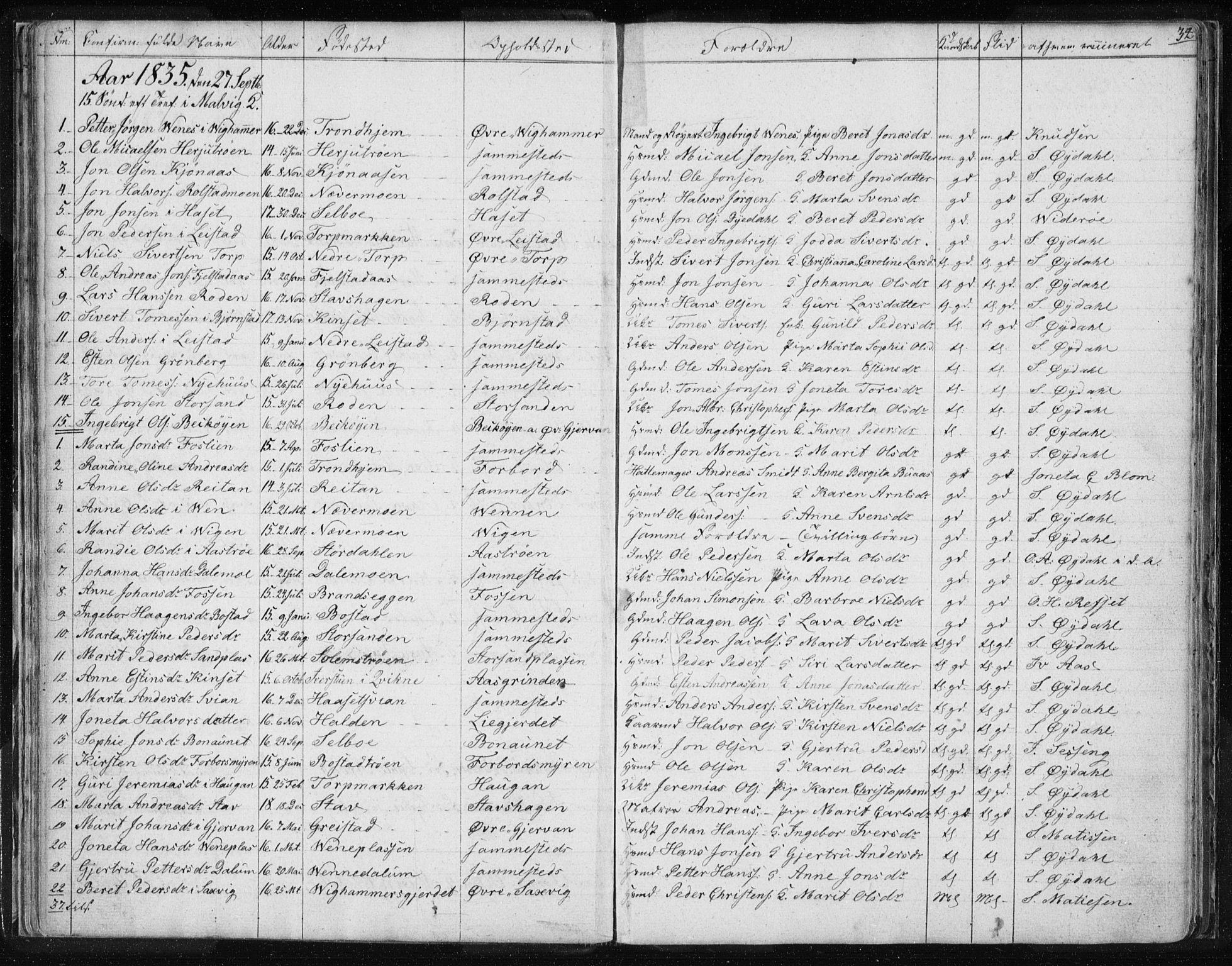 SAT, Ministerialprotokoller, klokkerbøker og fødselsregistre - Sør-Trøndelag, 616/L0405: Ministerialbok nr. 616A02, 1831-1842, s. 32