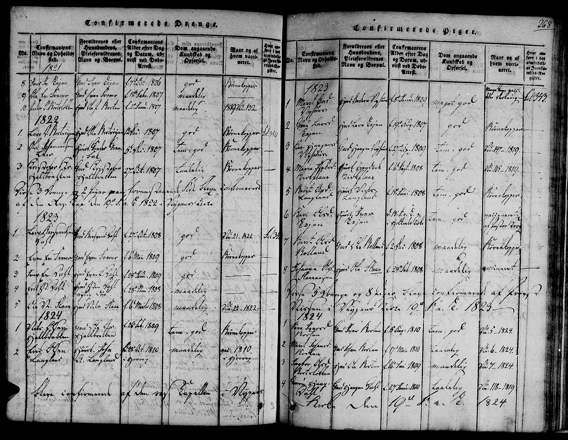 SAT, Ministerialprotokoller, klokkerbøker og fødselsregistre - Sør-Trøndelag, 691/L1066: Ministerialbok nr. 691A03 /2, 1816-1826, s. 268