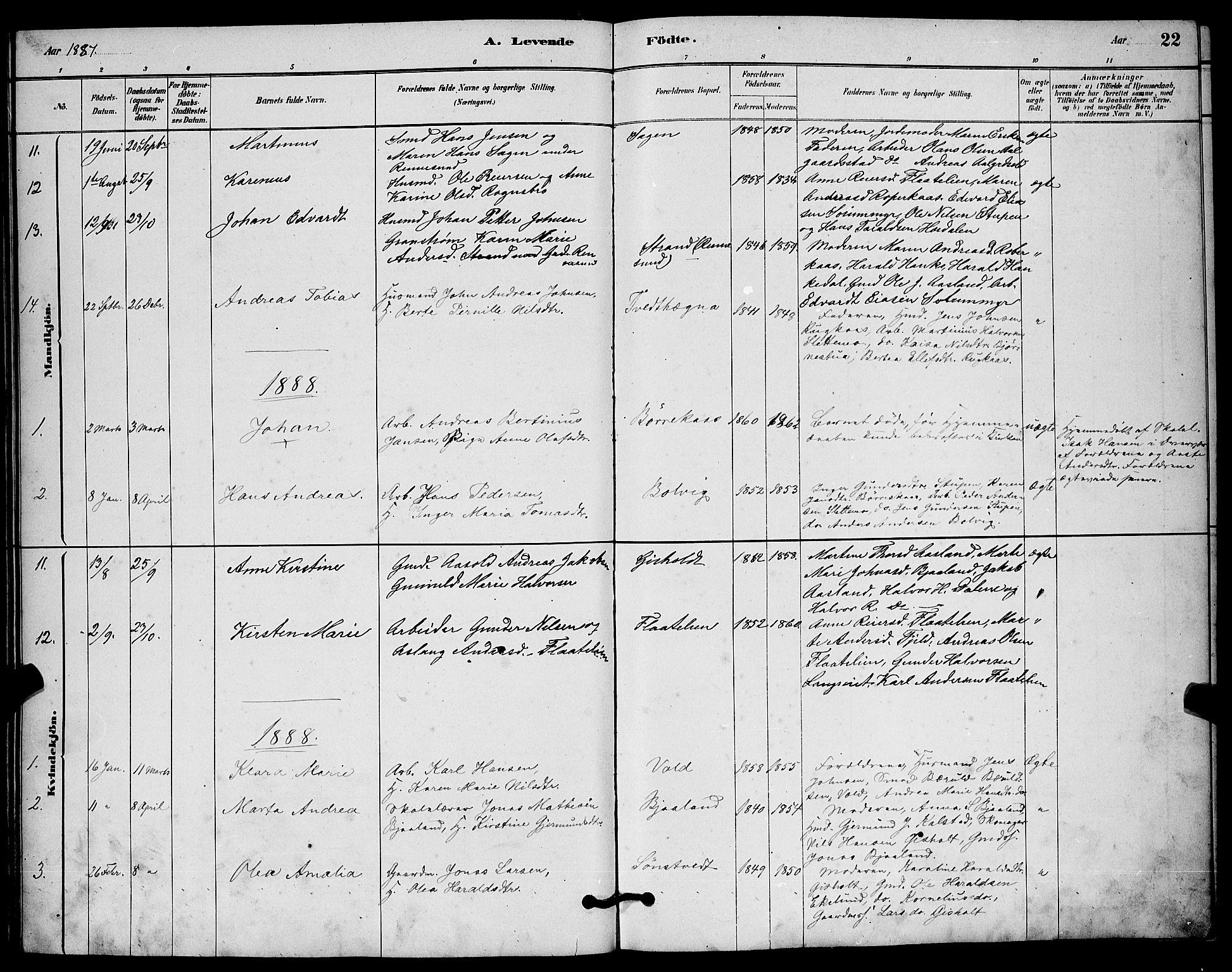 SAKO, Solum kirkebøker, G/Gc/L0001: Klokkerbok nr. III 1, 1880-1902, s. 22
