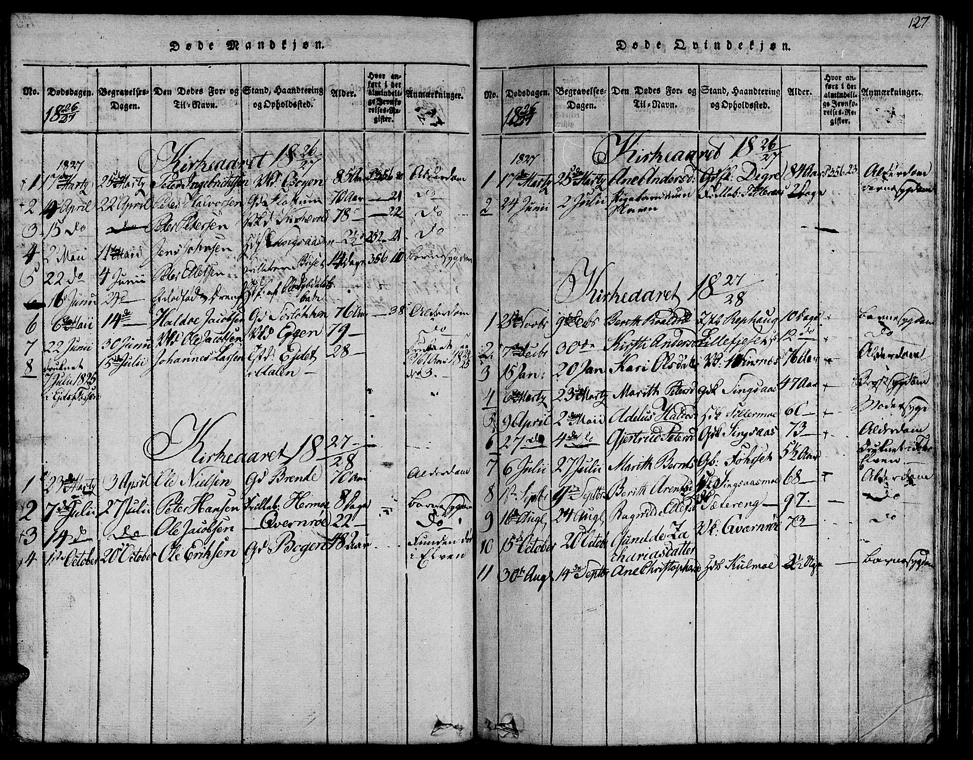 SAT, Ministerialprotokoller, klokkerbøker og fødselsregistre - Sør-Trøndelag, 685/L0955: Ministerialbok nr. 685A03 /2, 1817-1829, s. 127