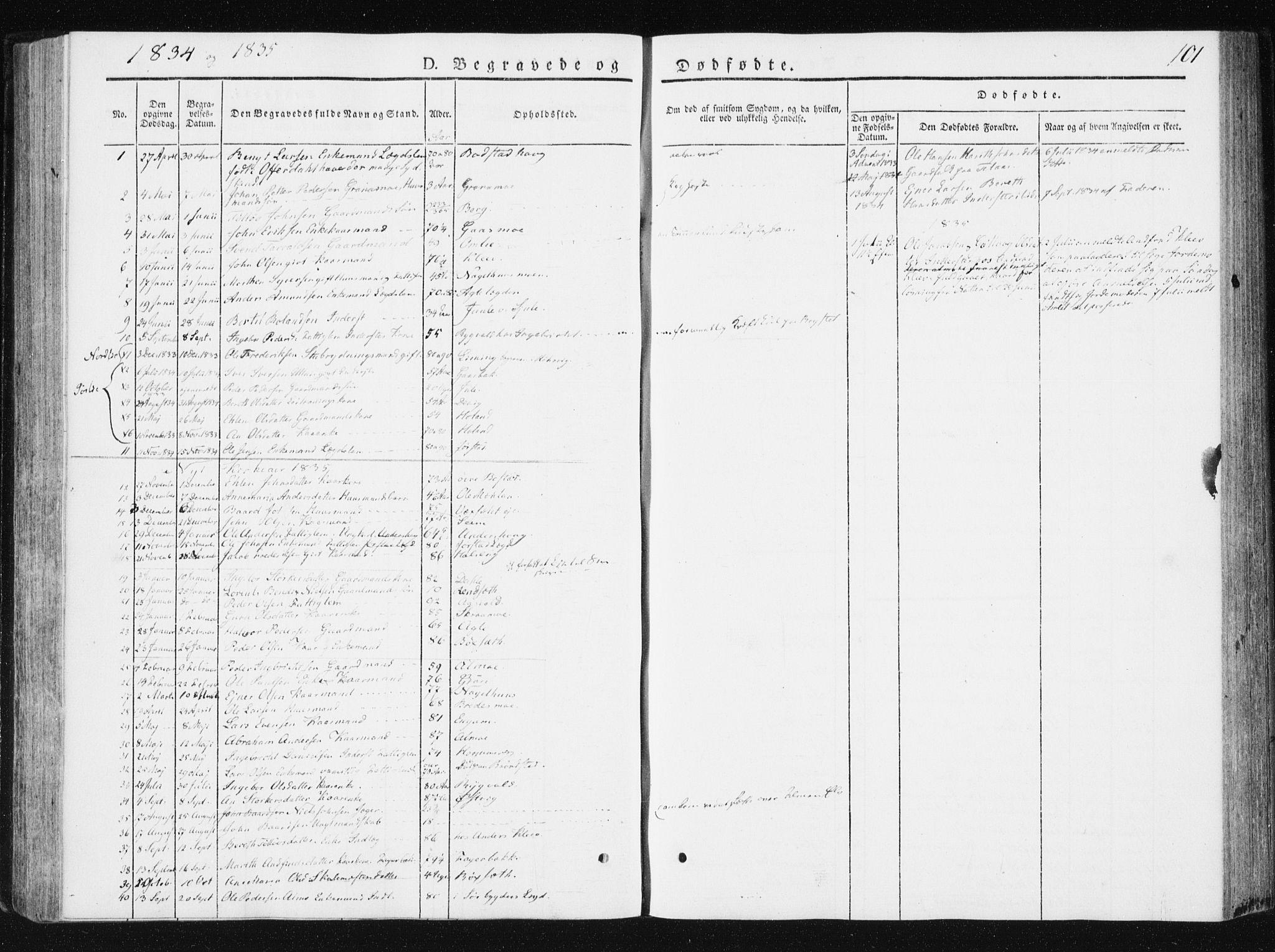 SAT, Ministerialprotokoller, klokkerbøker og fødselsregistre - Nord-Trøndelag, 749/L0470: Ministerialbok nr. 749A04, 1834-1853, s. 101