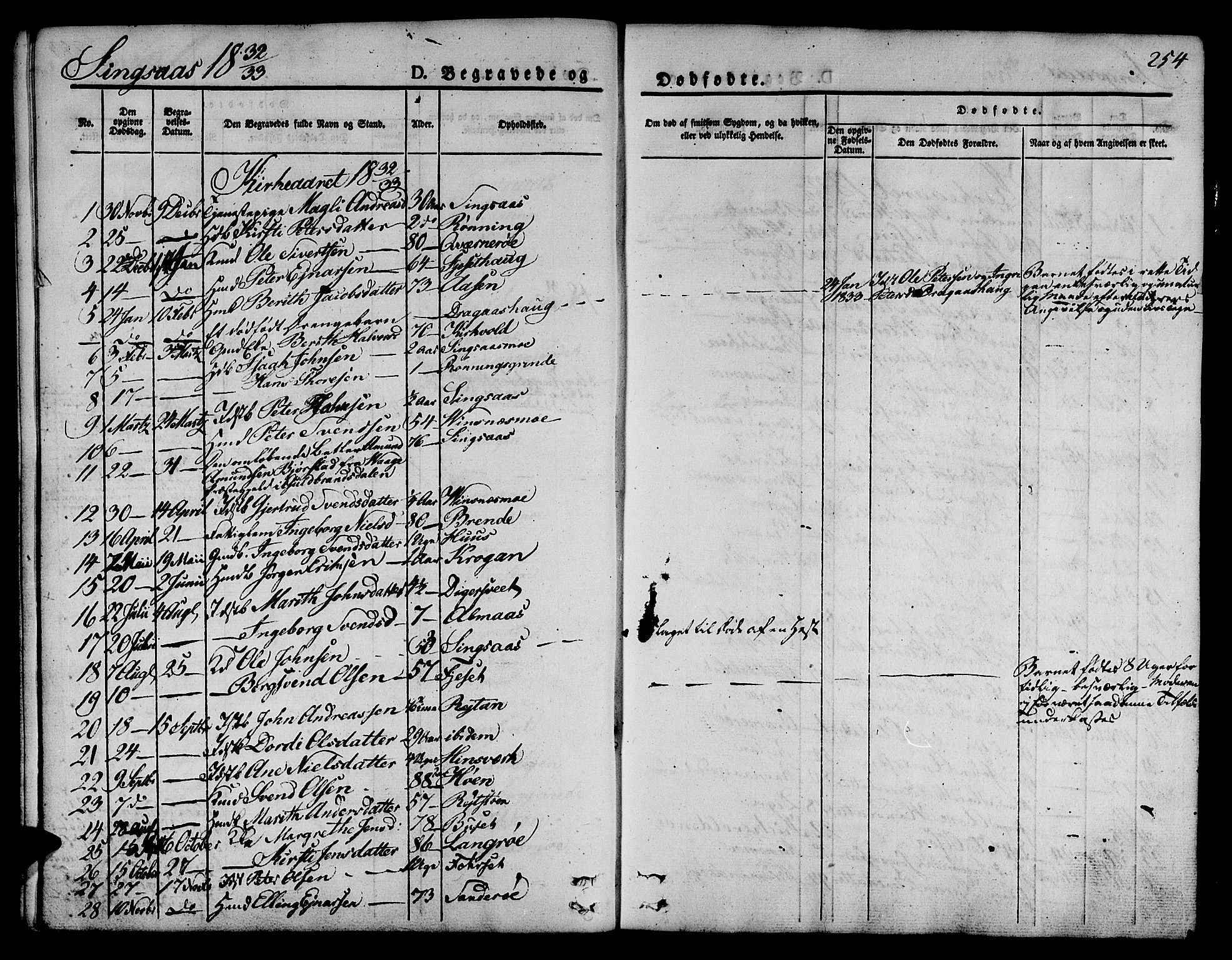 SAT, Ministerialprotokoller, klokkerbøker og fødselsregistre - Sør-Trøndelag, 685/L0961: Ministerialbok nr. 685A05 /2, 1829-1845, s. 254