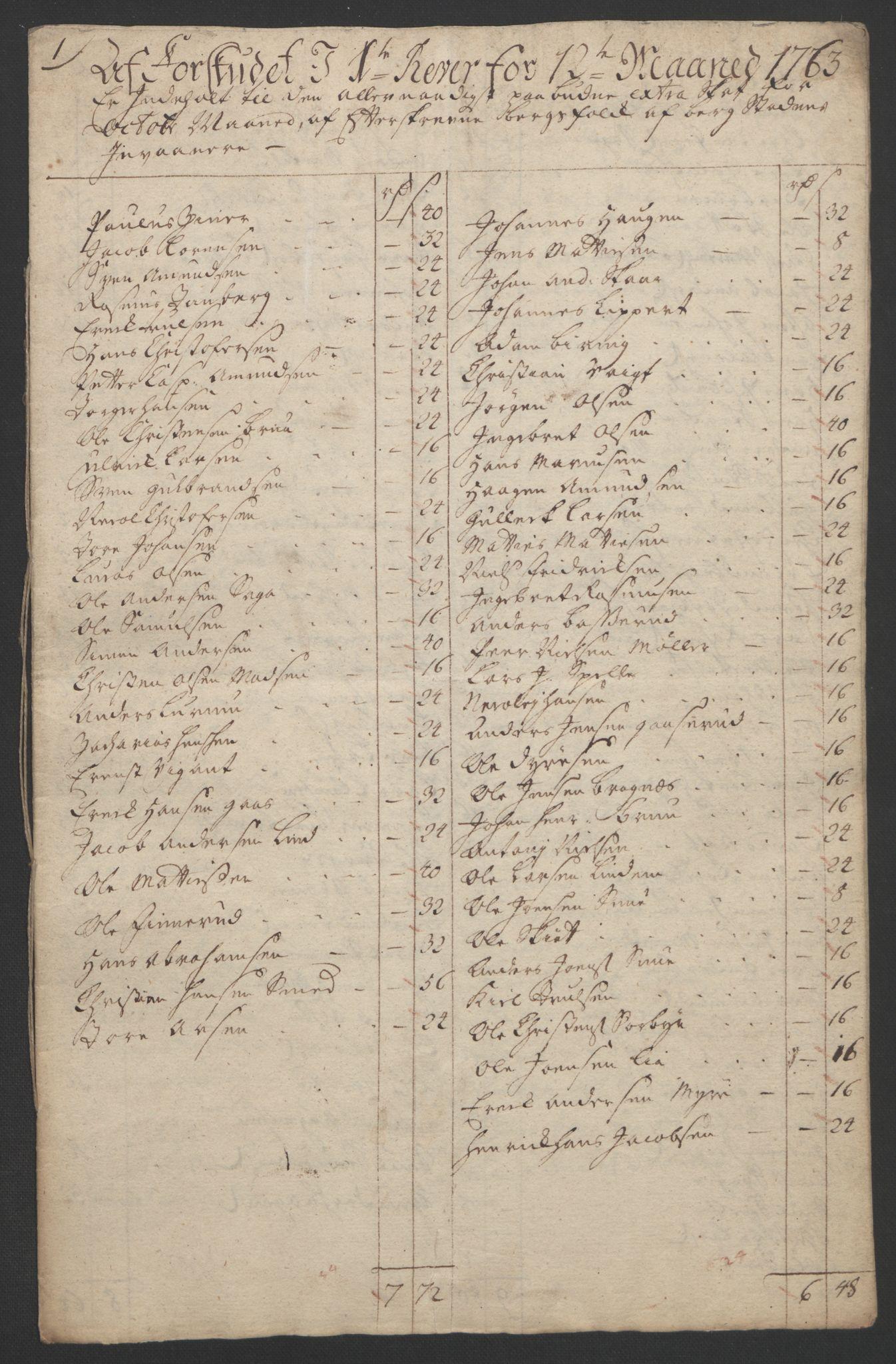 RA, Rentekammeret inntil 1814, Reviderte regnskaper, Bergverksregnskaper, R/Rc/Rca/L0843: Ekstraskatt, 1762-1765, s. 162