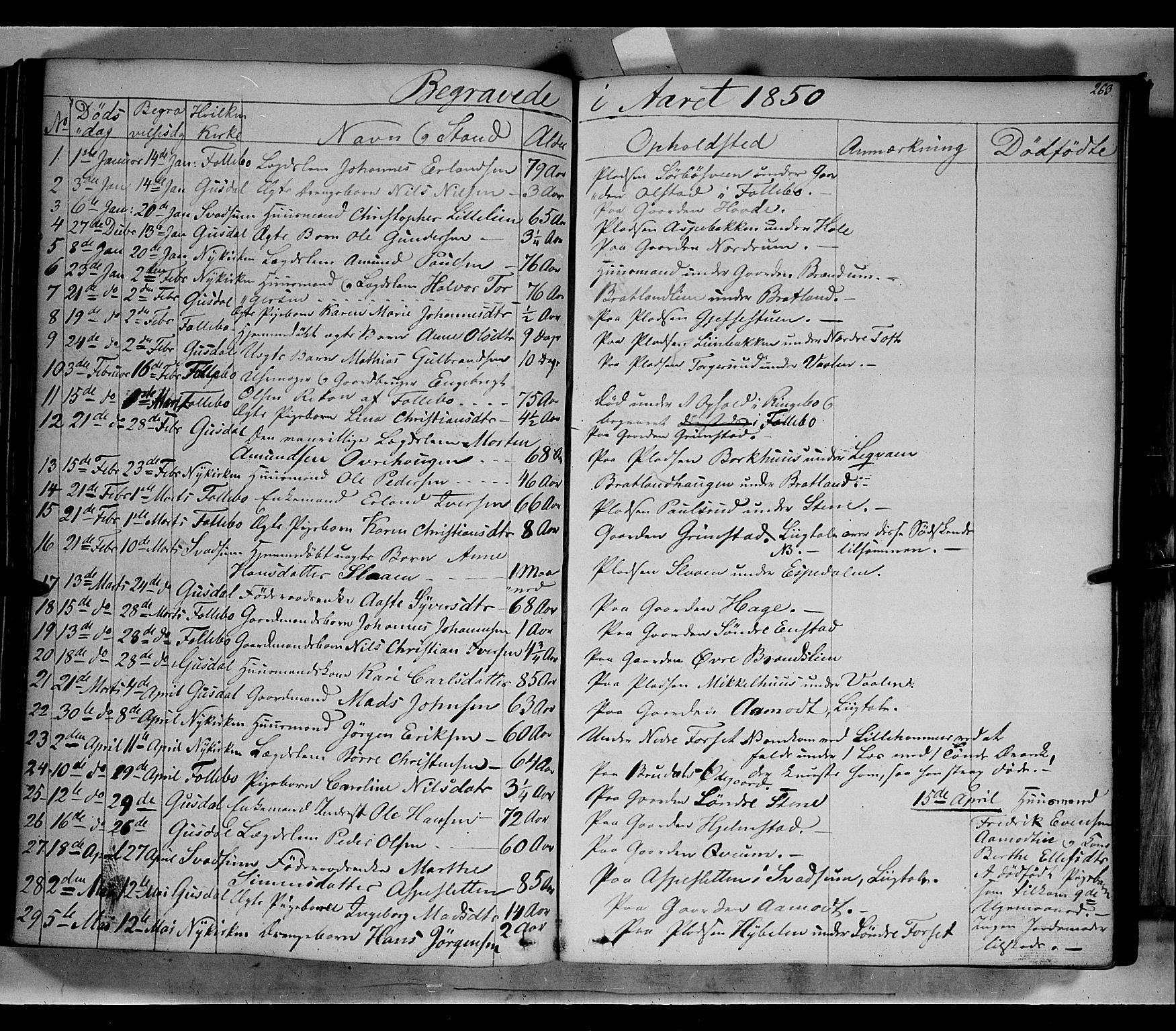 SAH, Gausdal prestekontor, Ministerialbok nr. 7, 1840-1850, s. 263
