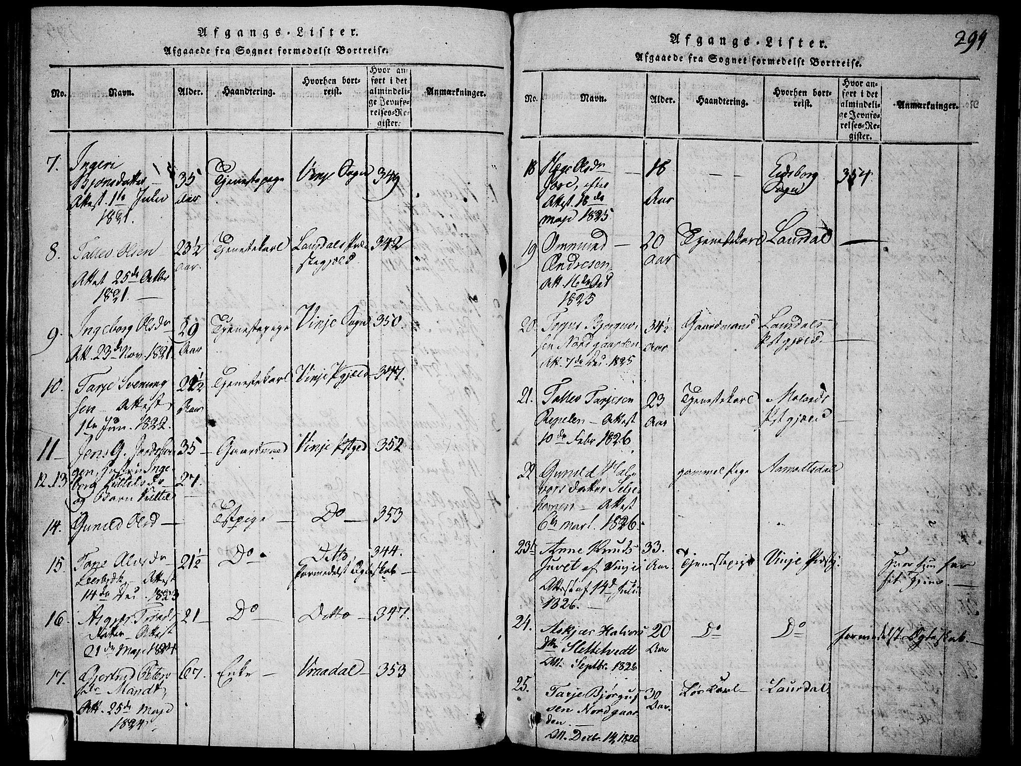 SAKO, Mo kirkebøker, F/Fa/L0004: Ministerialbok nr. I 4, 1814-1844, s. 294