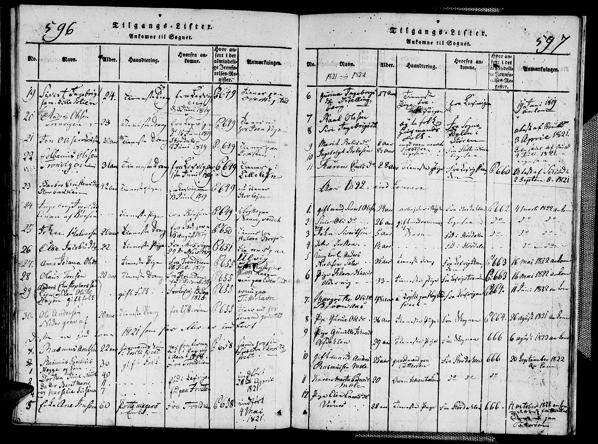 SAT, Ministerialprotokoller, klokkerbøker og fødselsregistre - Nord-Trøndelag, 713/L0124: Klokkerbok nr. 713C01, 1817-1827, s. 596-597