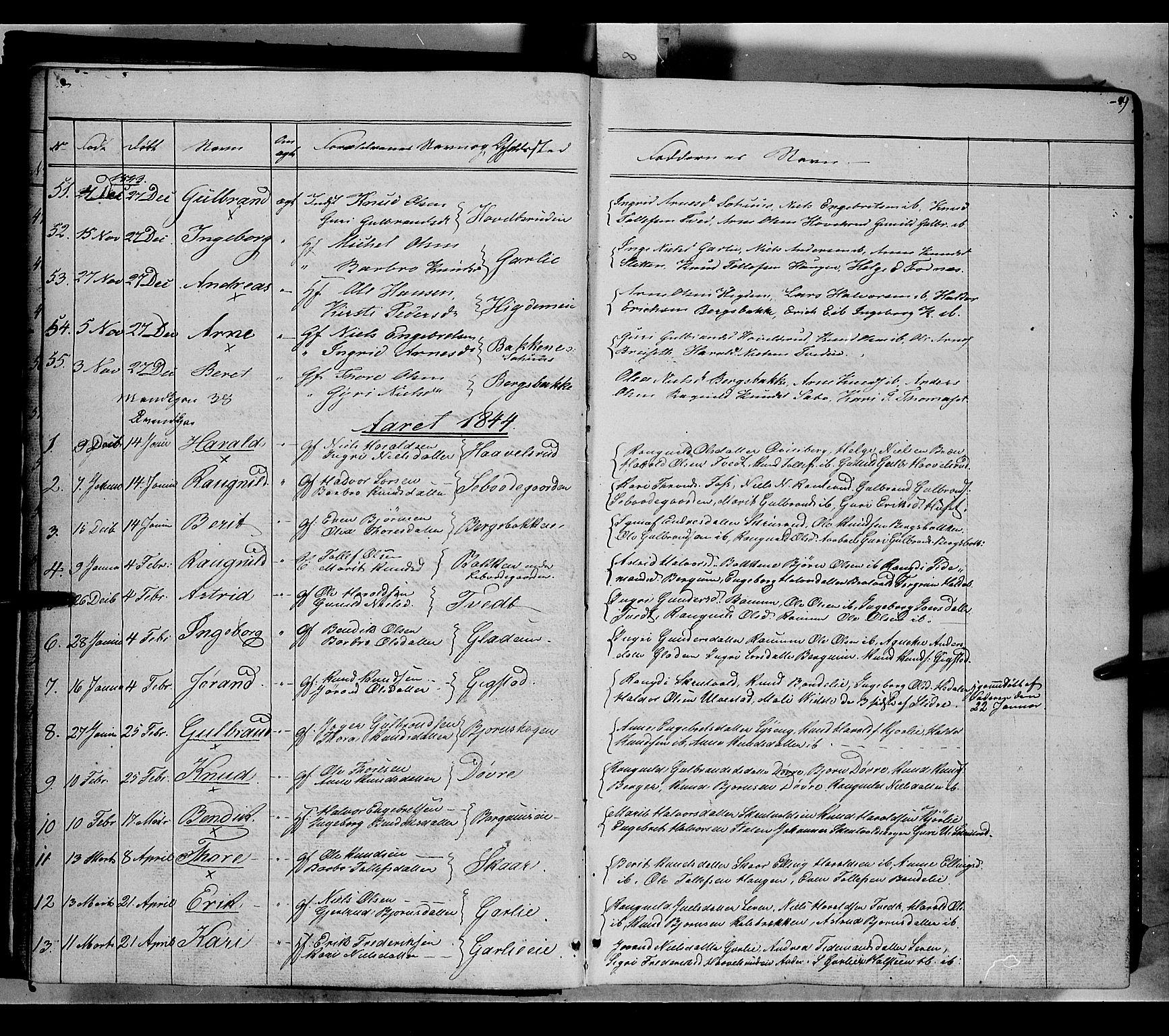 SAH, Nord-Aurdal prestekontor, Ministerialbok nr. 7, 1842-1863, s. 9