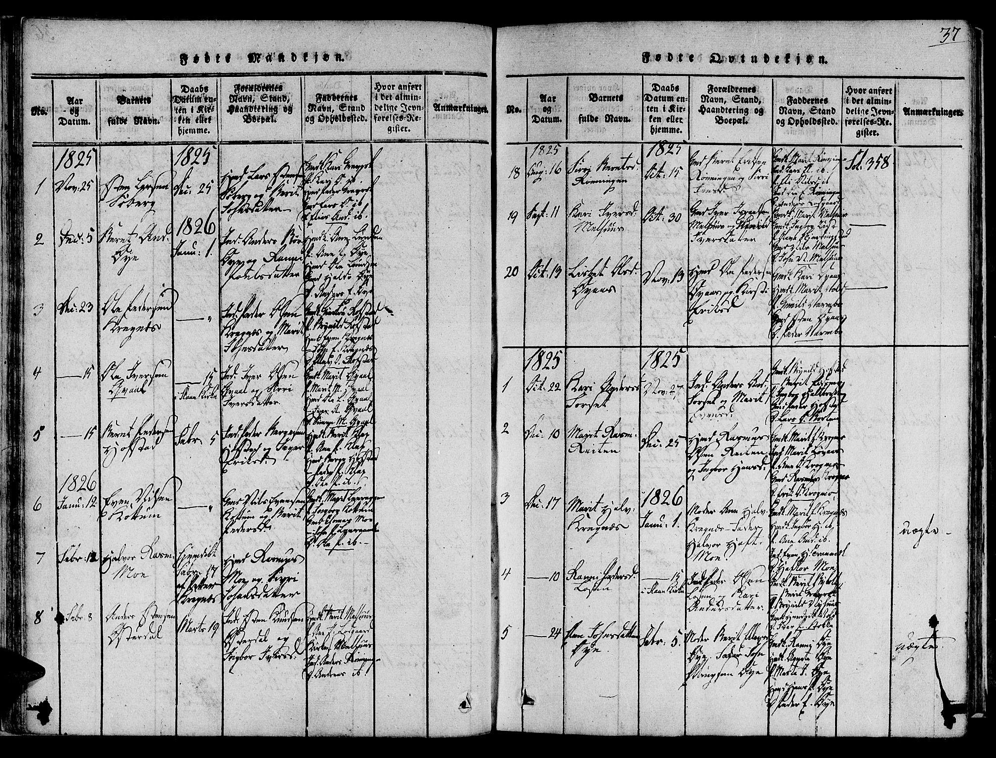SAT, Ministerialprotokoller, klokkerbøker og fødselsregistre - Sør-Trøndelag, 691/L1065: Ministerialbok nr. 691A03 /1, 1816-1826, s. 37