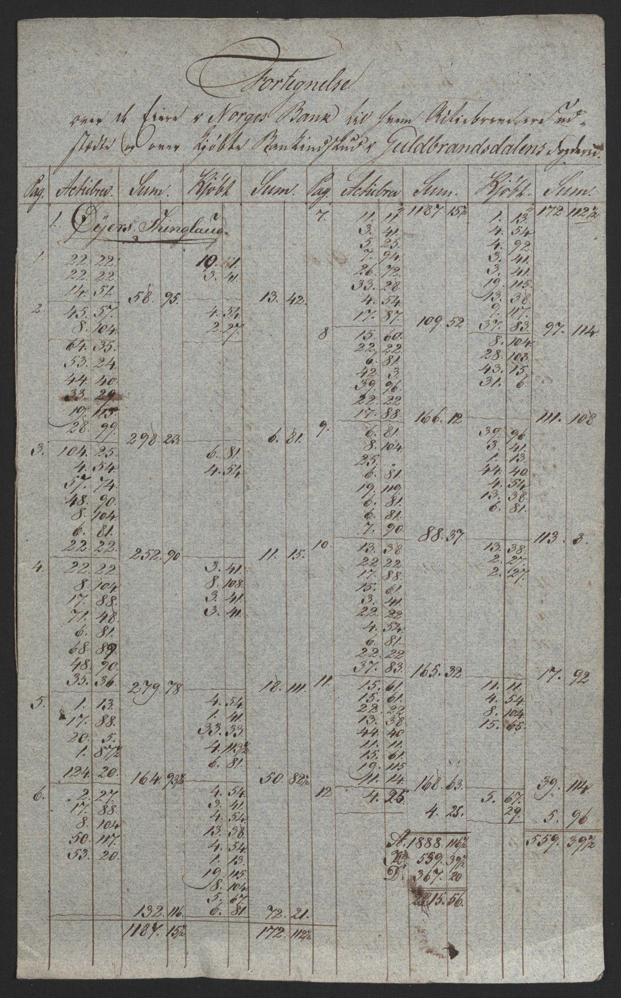 NOBA, Norges Bank/Sølvskatten 1816*, 1816-1818, s. 78