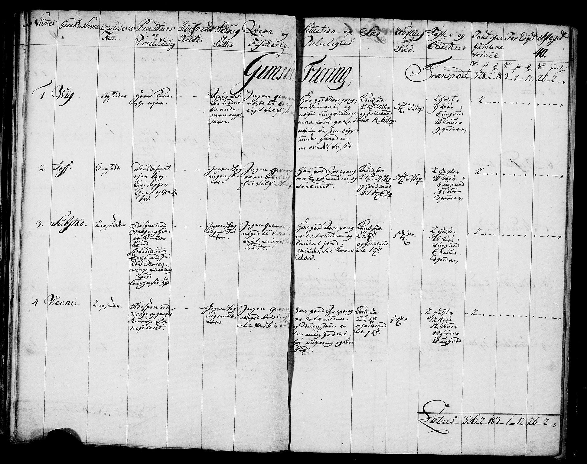 RA, Rentekammeret inntil 1814, Realistisk ordnet avdeling, N/Nb/Nbf/L0174: Lofoten eksaminasjonsprotokoll, 1723, s. 39b-40a