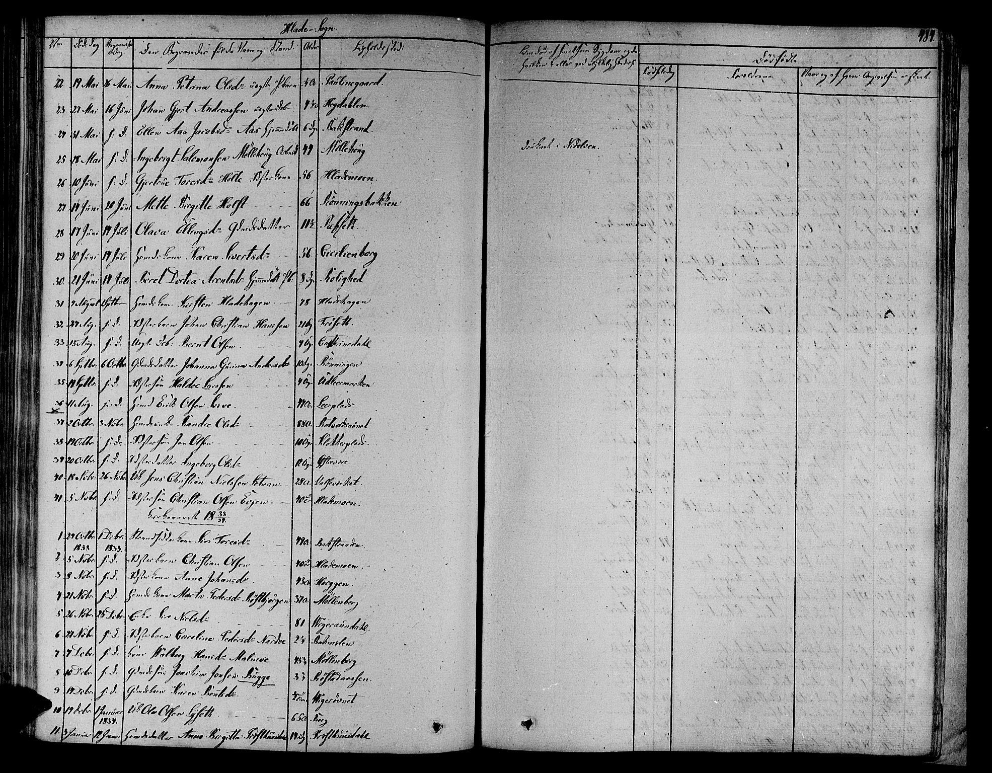 SAT, Ministerialprotokoller, klokkerbøker og fødselsregistre - Sør-Trøndelag, 606/L0286: Ministerialbok nr. 606A04 /1, 1823-1840, s. 484