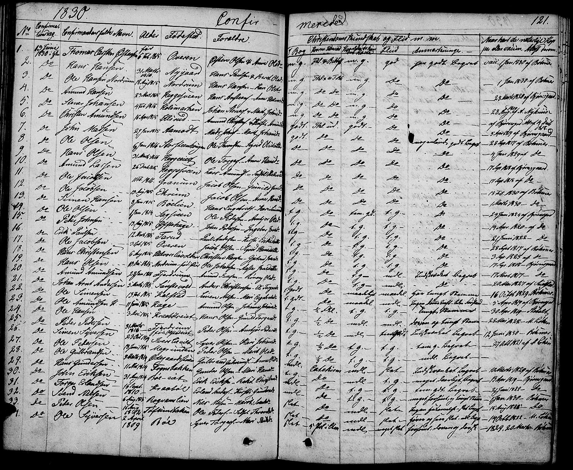 SAH, Gausdal prestekontor, Ministerialbok nr. 6, 1830-1839, s. 121
