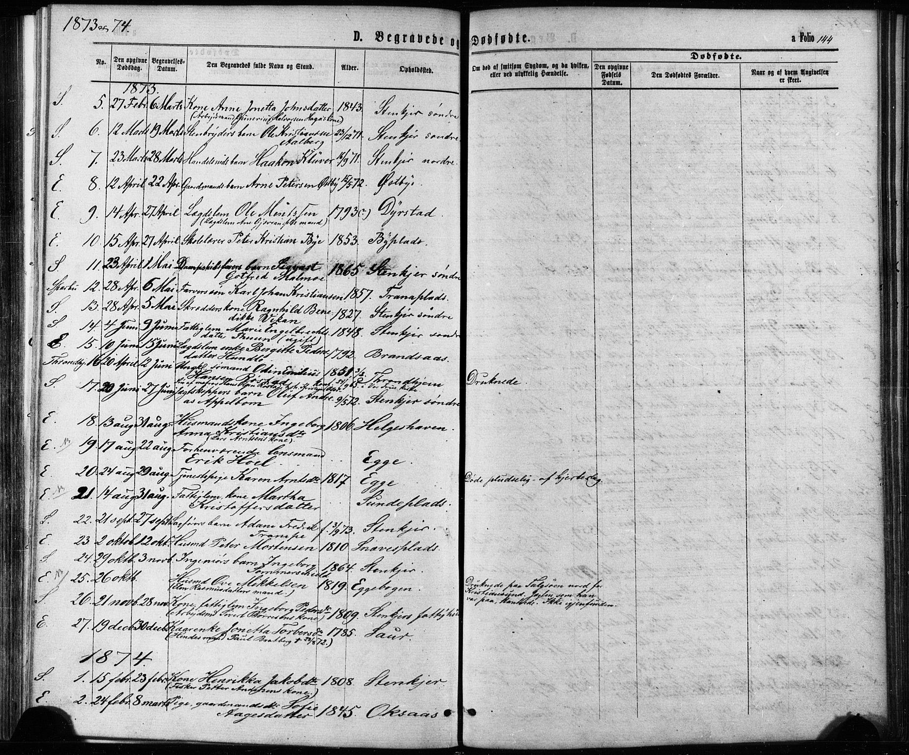 SAT, Ministerialprotokoller, klokkerbøker og fødselsregistre - Nord-Trøndelag, 739/L0370: Ministerialbok nr. 739A02, 1868-1881, s. 144