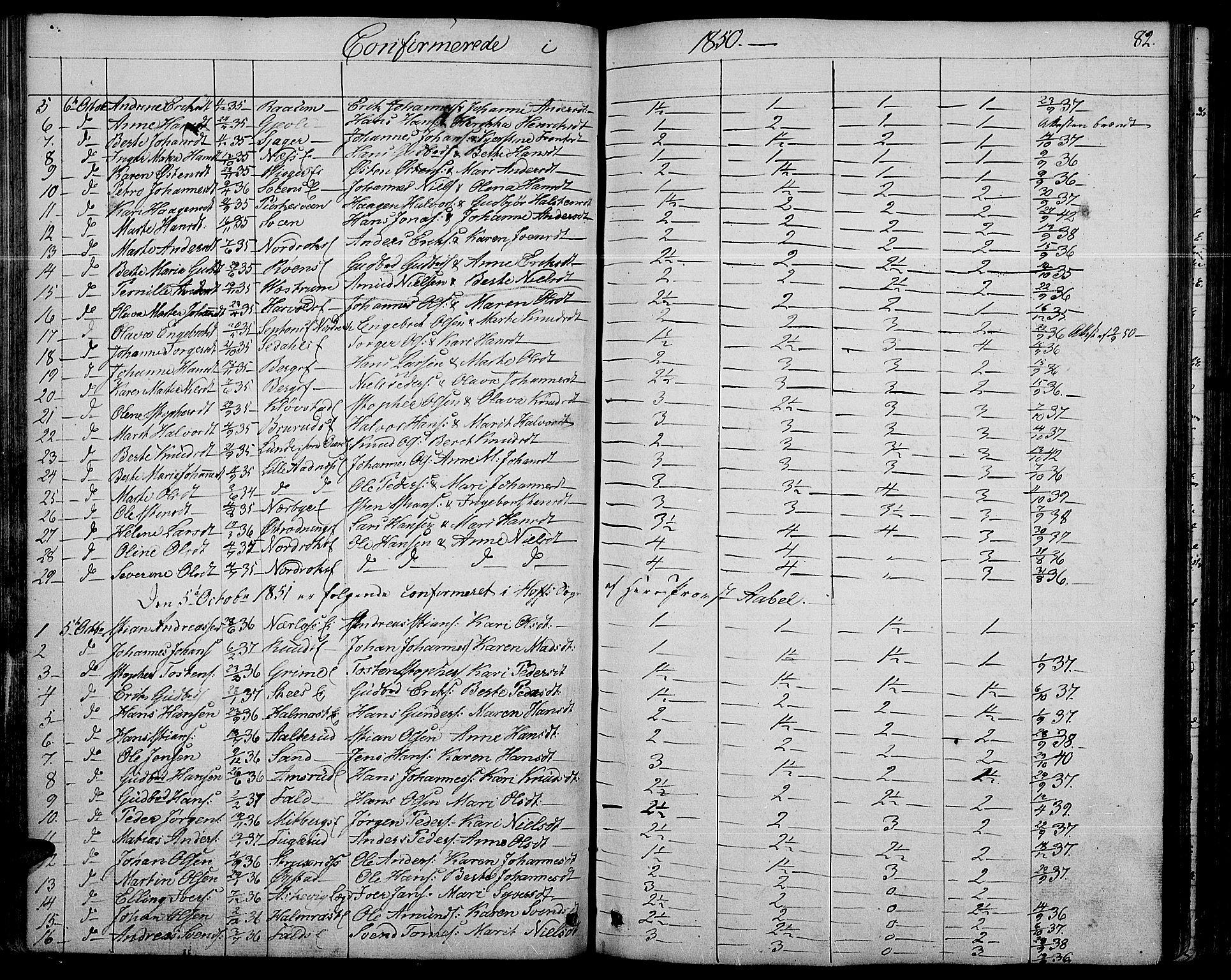 SAH, Søndre Land prestekontor, L/L0001: Klokkerbok nr. 1, 1849-1883, s. 82