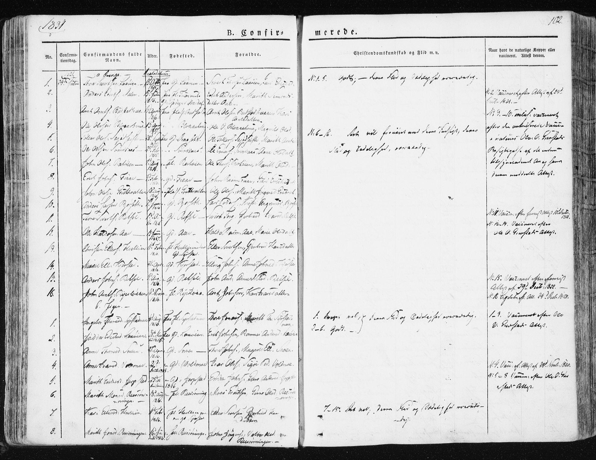 SAT, Ministerialprotokoller, klokkerbøker og fødselsregistre - Sør-Trøndelag, 672/L0855: Ministerialbok nr. 672A07, 1829-1860, s. 102