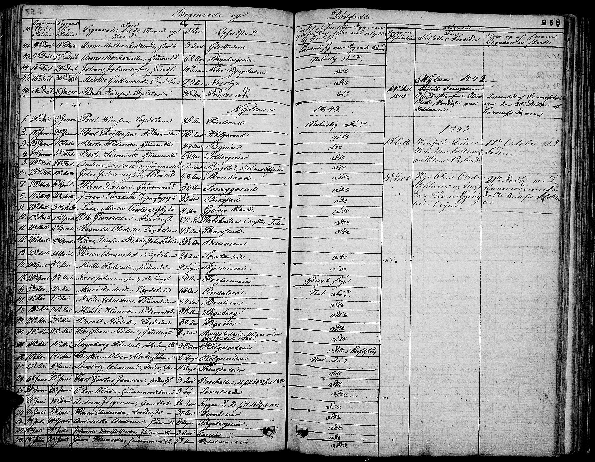 SAH, Vardal prestekontor, H/Ha/Hab/L0004: Klokkerbok nr. 4, 1831-1853, s. 258
