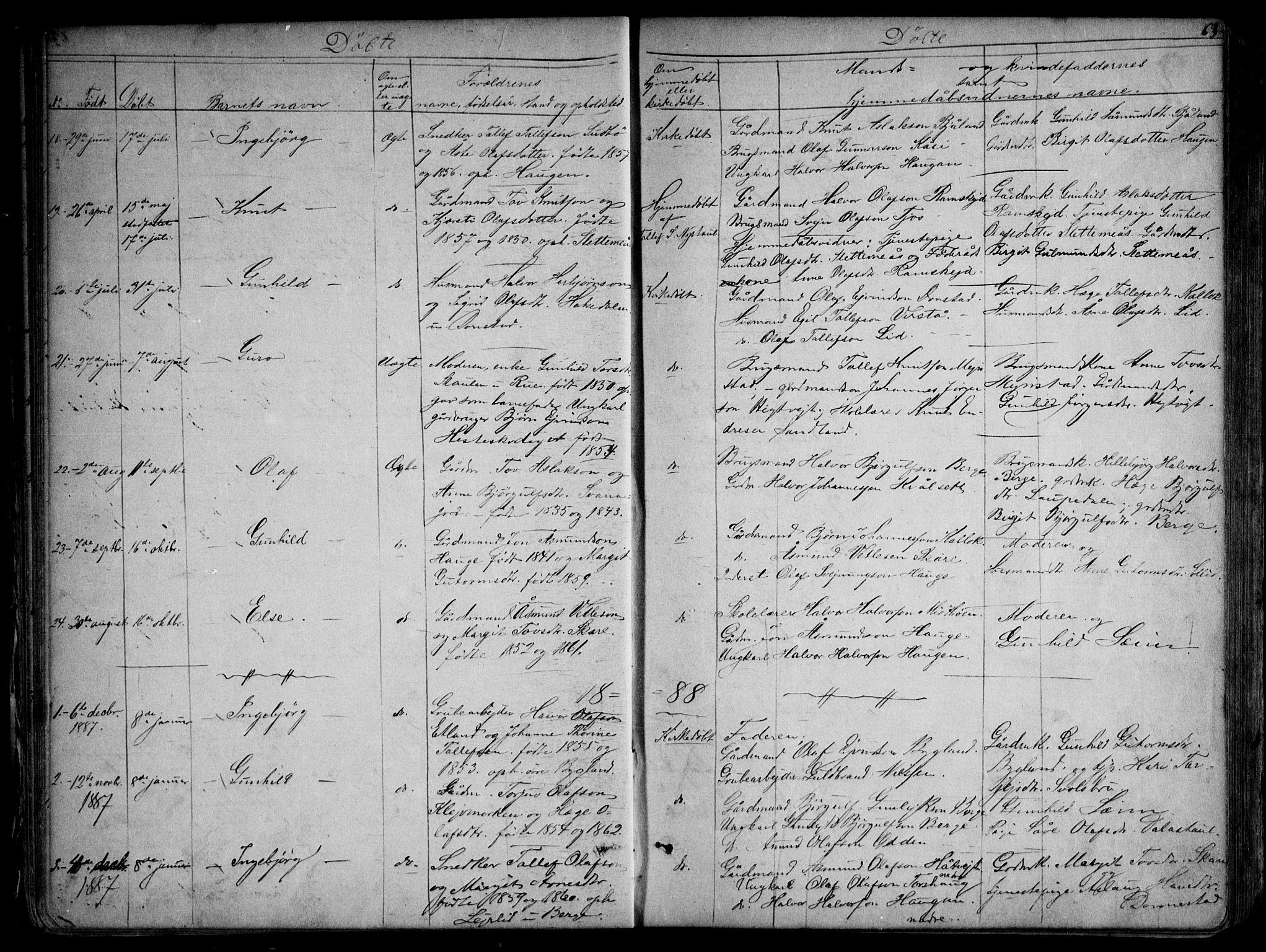 SAKO, Kviteseid kirkebøker, G/Gb/L0002: Klokkerbok nr. II 2, 1850-1892, s. 63