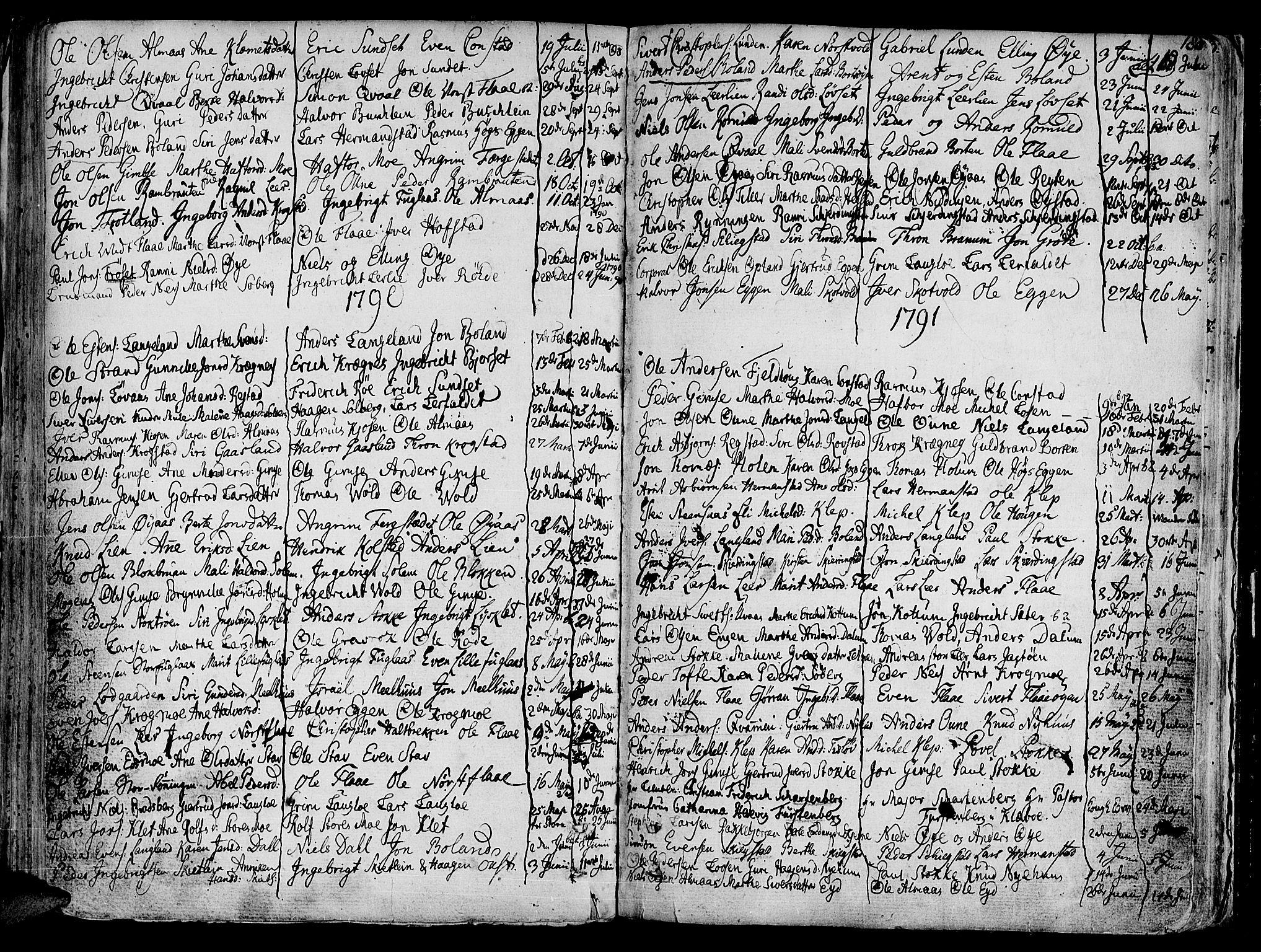 SAT, Ministerialprotokoller, klokkerbøker og fødselsregistre - Sør-Trøndelag, 691/L1061: Ministerialbok nr. 691A02 /1, 1768-1815, s. 188