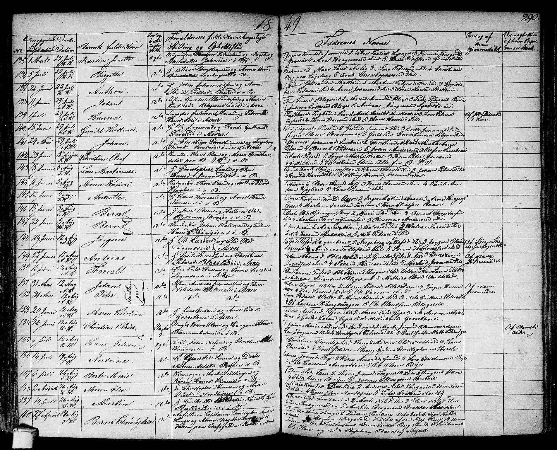 SAO, Asker prestekontor Kirkebøker, F/Fa/L0007: Ministerialbok nr. I 7, 1825-1864, s. 290