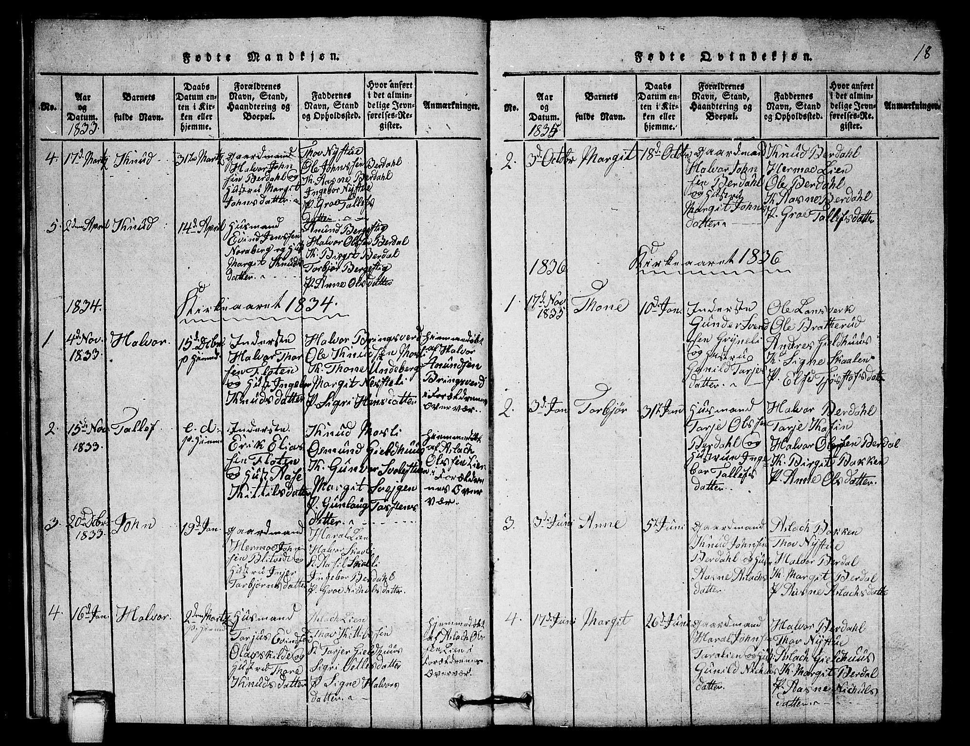 SAKO, Vinje kirkebøker, G/Gb/L0001: Klokkerbok nr. II 1, 1814-1843, s. 18