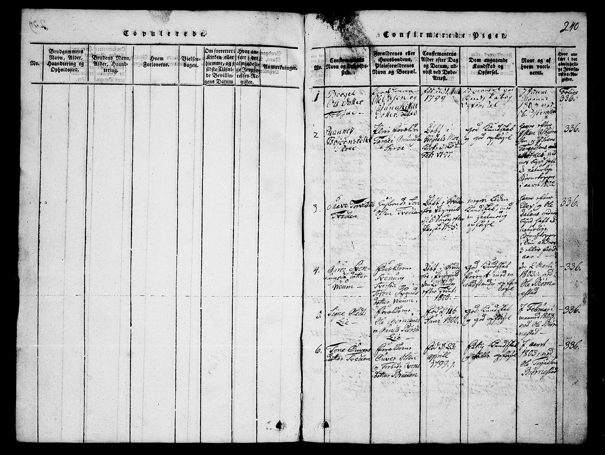 SAKO, Fyresdal kirkebøker, G/Ga/L0003: Klokkerbok nr. I 3, 1815-1863, s. 240