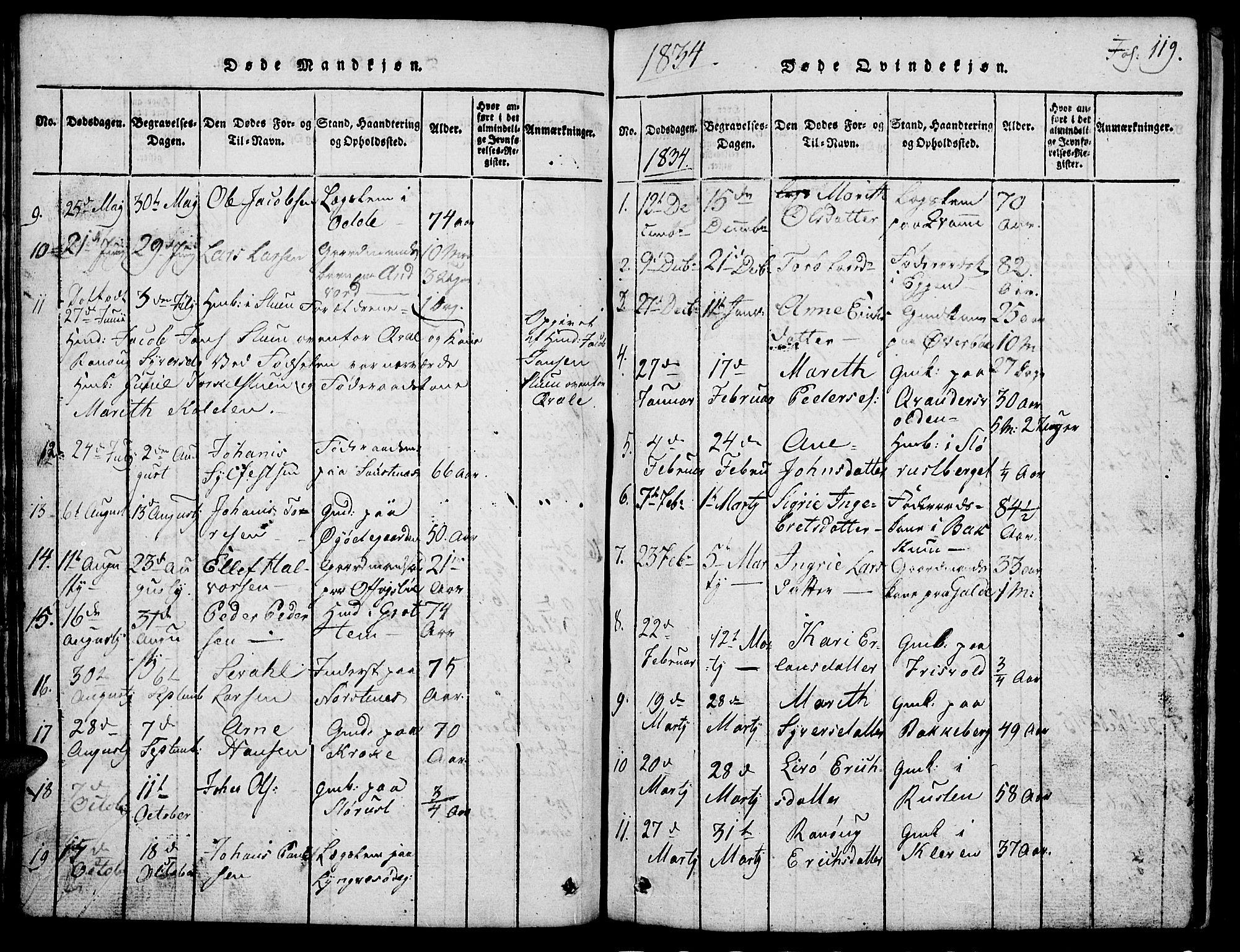SAH, Lom prestekontor, L/L0001: Klokkerbok nr. 1, 1815-1836, s. 119