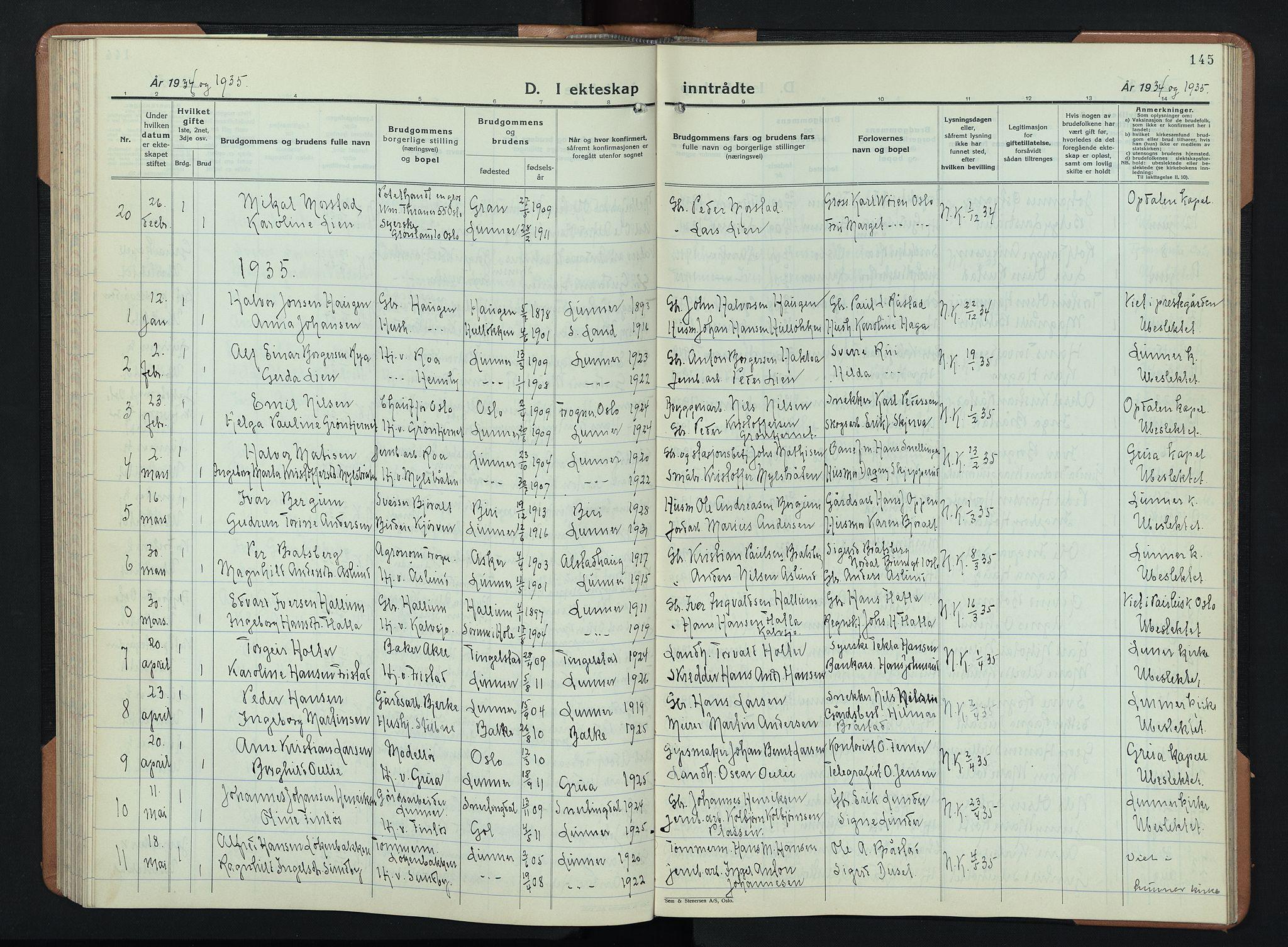SAH, Lunner prestekontor, H/Ha/Hab/L0003: Klokkerbok nr. 3, 1933-1945, s. 145