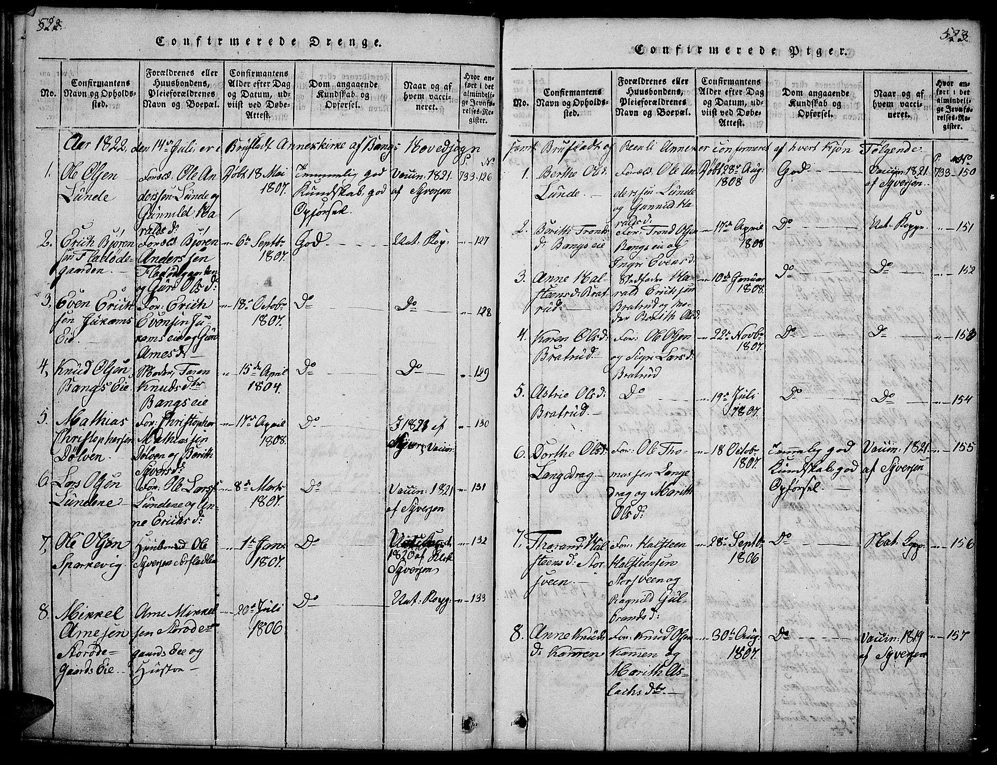 SAH, Sør-Aurdal prestekontor, Klokkerbok nr. 1, 1815-1826, s. 522-523