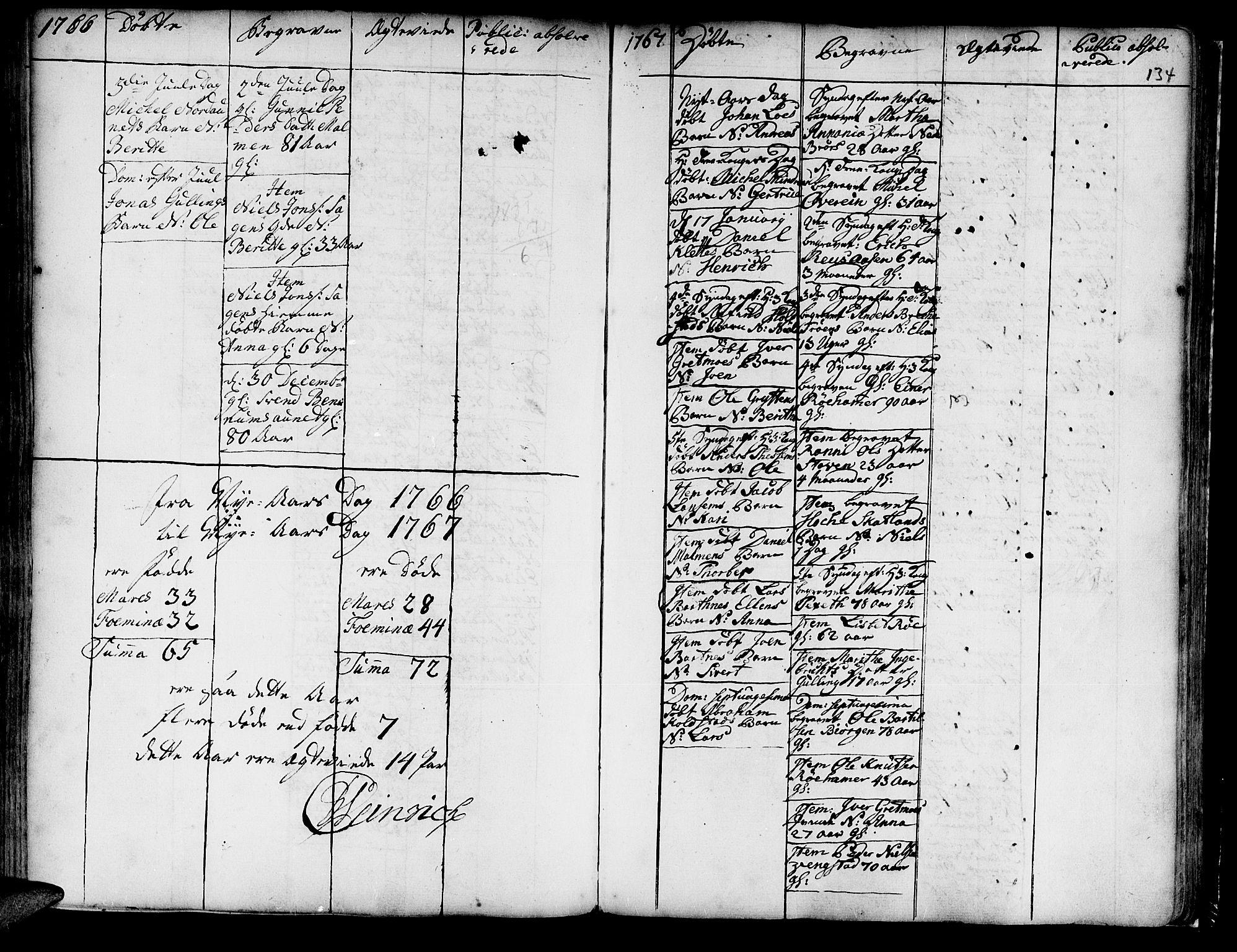 SAT, Ministerialprotokoller, klokkerbøker og fødselsregistre - Nord-Trøndelag, 741/L0385: Ministerialbok nr. 741A01, 1722-1815, s. 134
