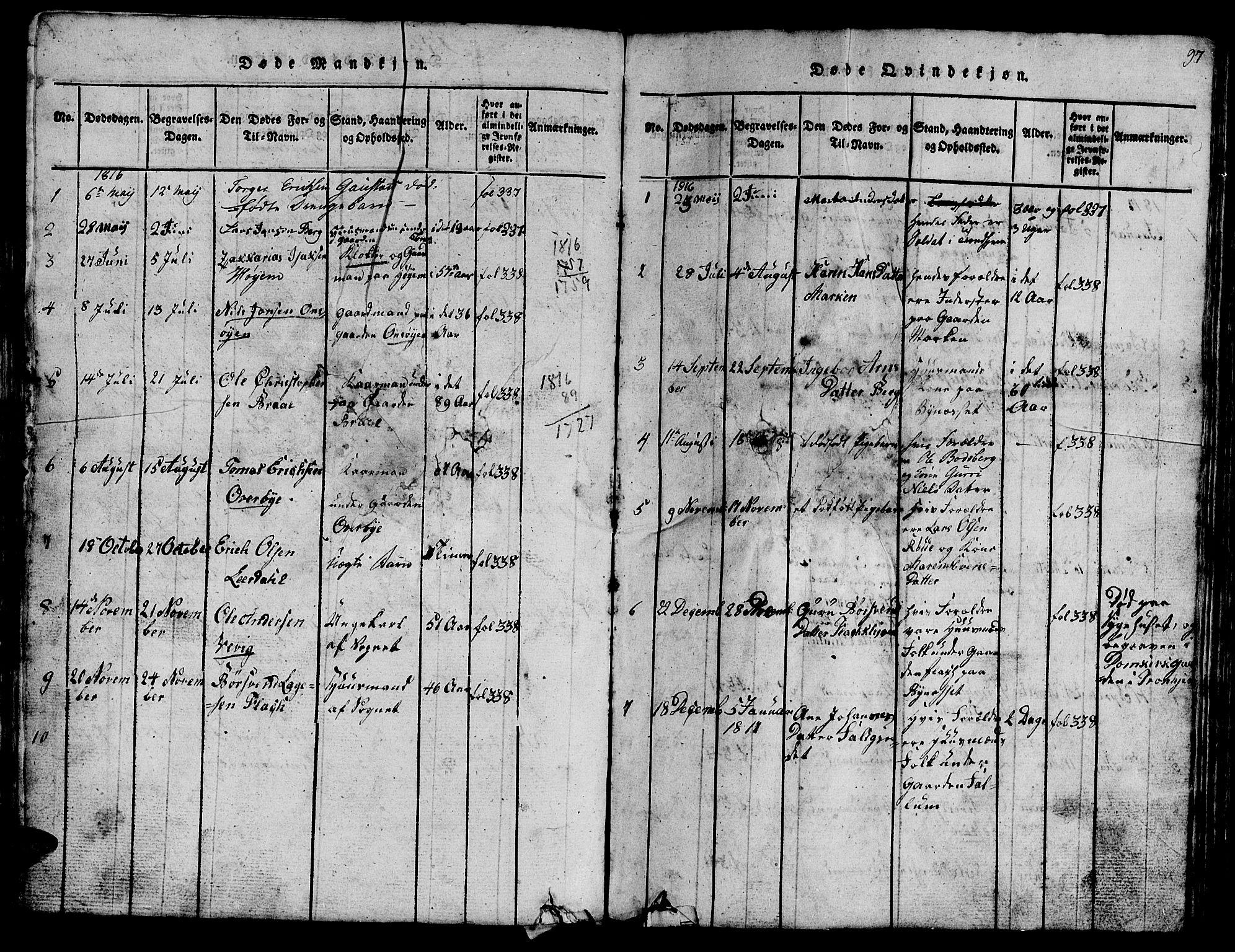 SAT, Ministerialprotokoller, klokkerbøker og fødselsregistre - Sør-Trøndelag, 612/L0385: Klokkerbok nr. 612C01, 1816-1845, s. 97
