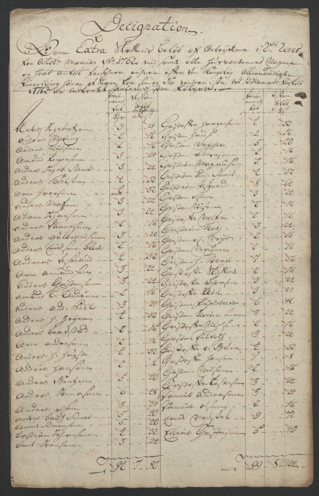 RA, Rentekammeret inntil 1814, Reviderte regnskaper, Bergverksregnskaper, R/Rc/Rca/L0843: Ekstraskatt, 1762-1765, s. 144