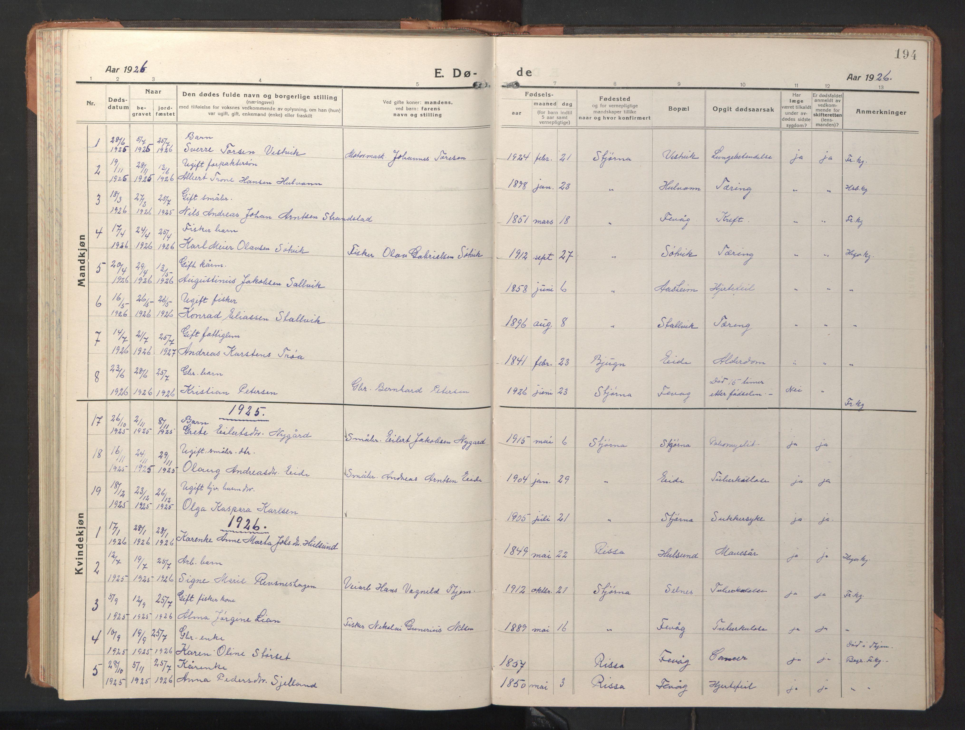 SAT, Ministerialprotokoller, klokkerbøker og fødselsregistre - Sør-Trøndelag, 653/L0658: Klokkerbok nr. 653C02, 1919-1947, s. 194