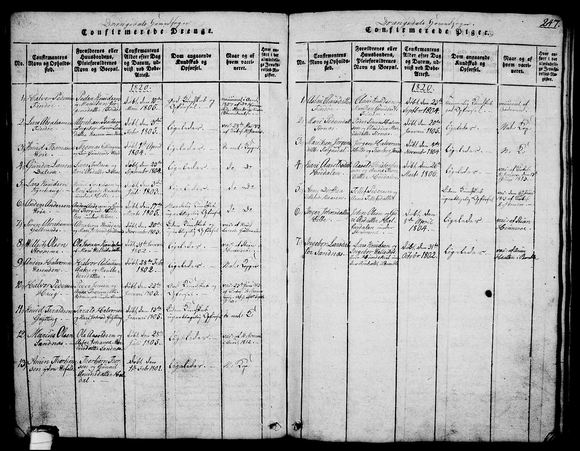 SAKO, Drangedal kirkebøker, G/Ga/L0001: Klokkerbok nr. I 1 /1, 1814-1856, s. 247