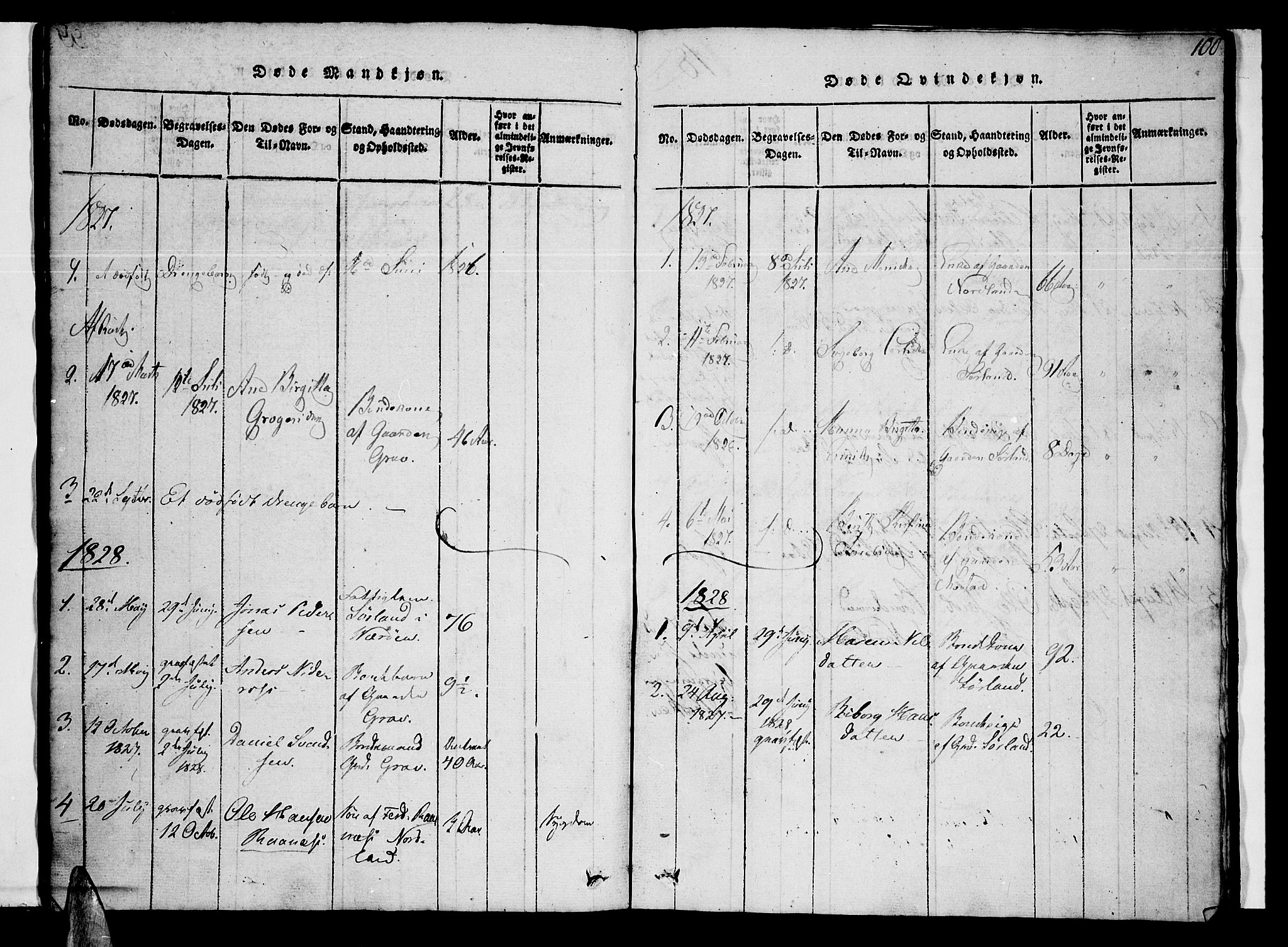 SAT, Ministerialprotokoller, klokkerbøker og fødselsregistre - Nordland, 807/L0120: Ministerialbok nr. 807A03, 1821-1848, s. 100