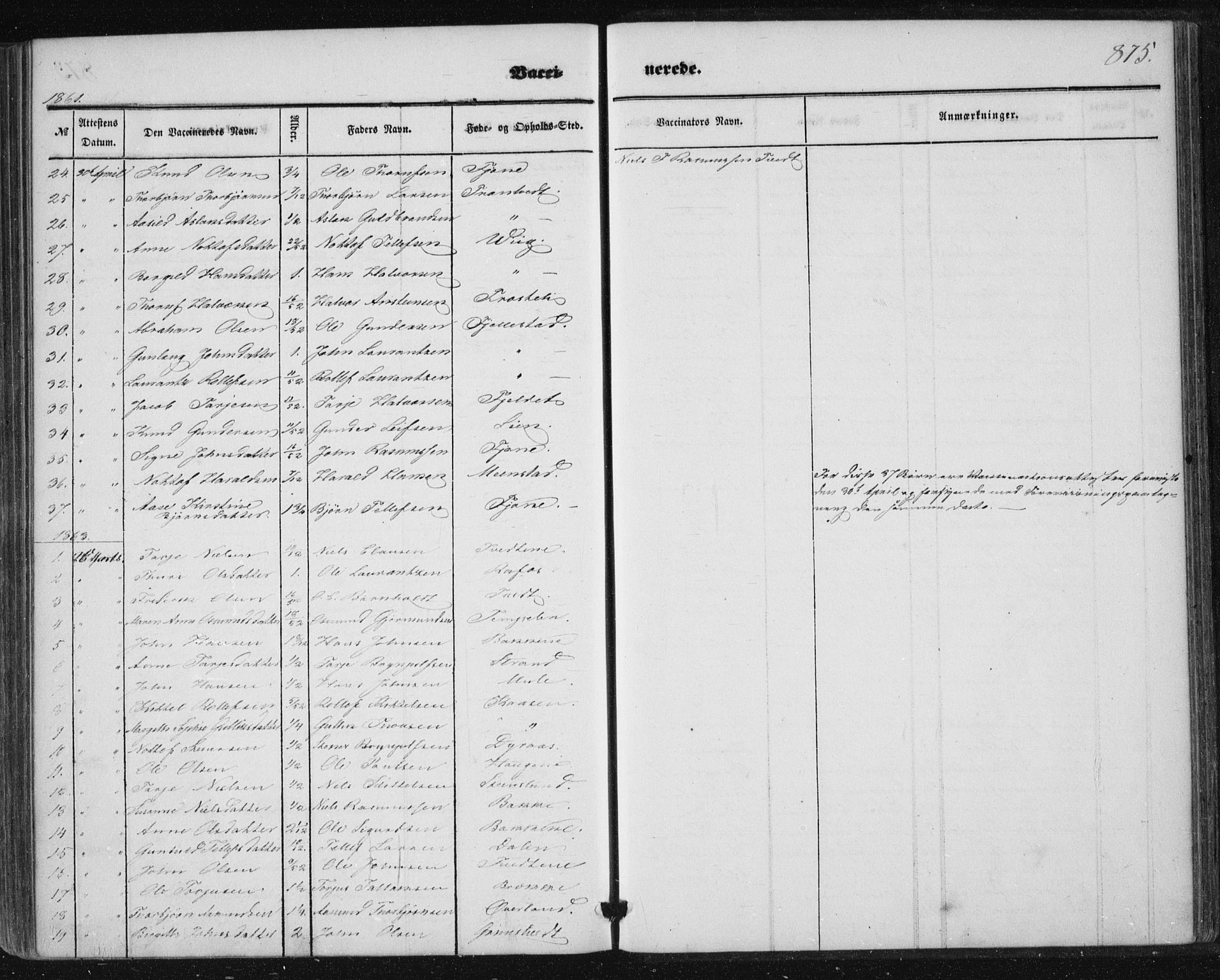 SAKO, Nissedal kirkebøker, F/Fa/L0003: Ministerialbok nr. I 3, 1846-1870, s. 874-875