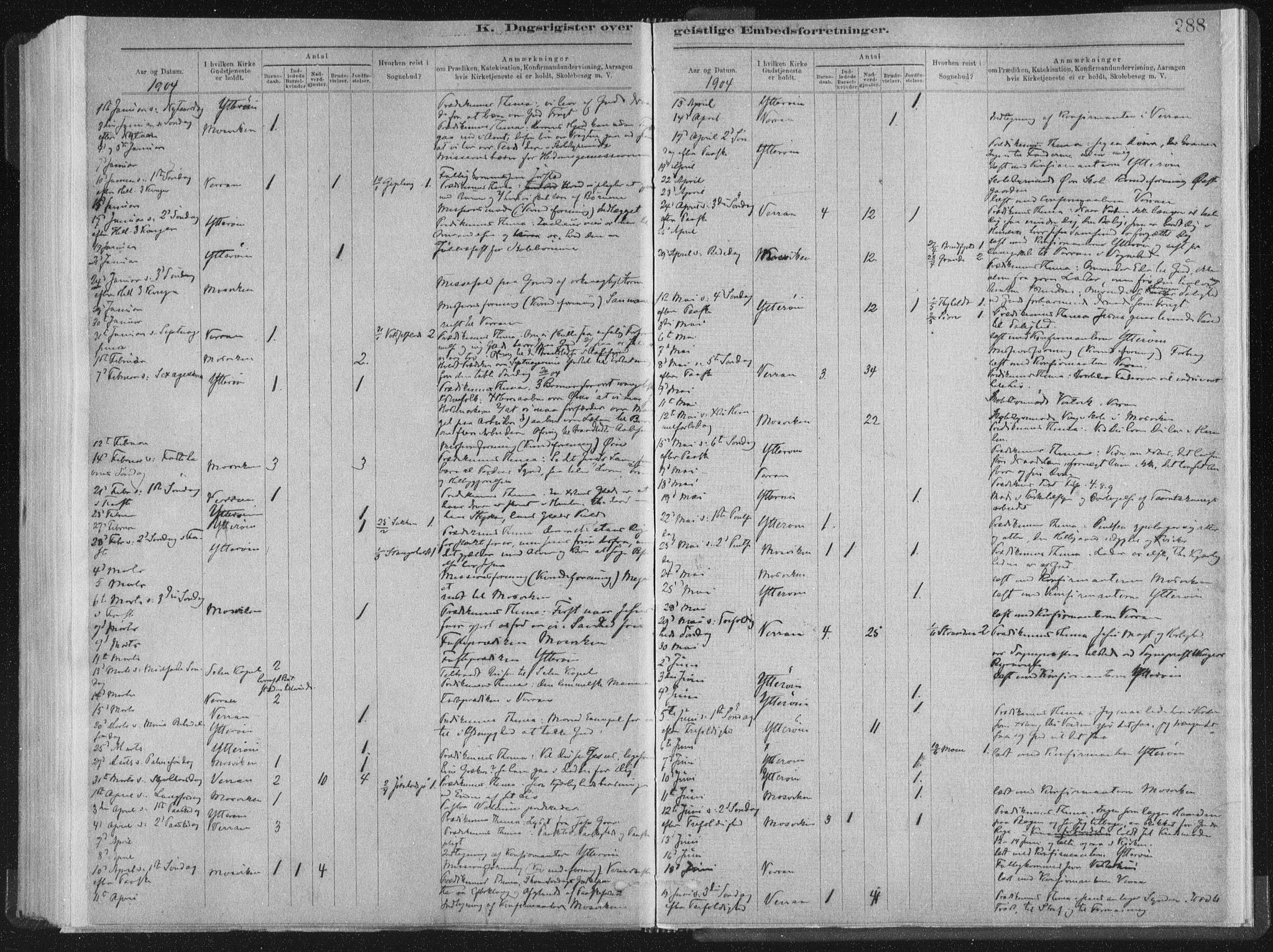 SAT, Ministerialprotokoller, klokkerbøker og fødselsregistre - Nord-Trøndelag, 722/L0220: Ministerialbok nr. 722A07, 1881-1908, s. 288