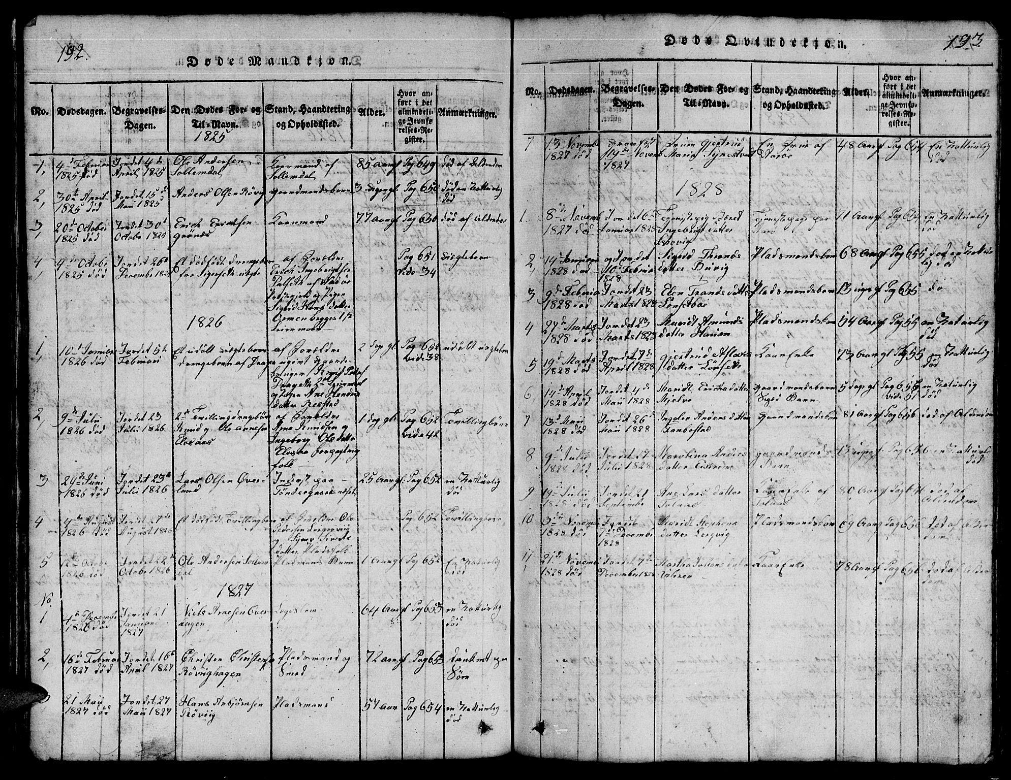 SAT, Ministerialprotokoller, klokkerbøker og fødselsregistre - Møre og Romsdal, 555/L0665: Klokkerbok nr. 555C01, 1818-1868, s. 192-193