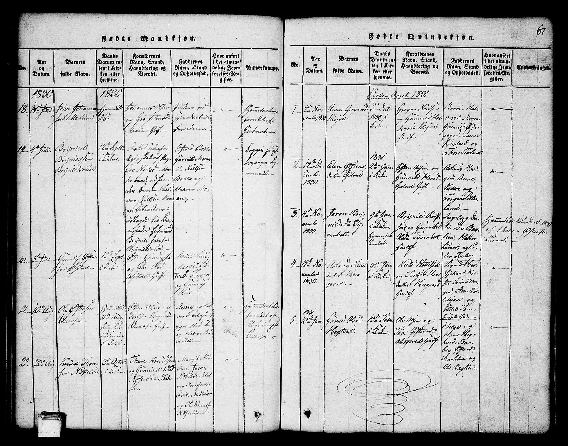SAKO, Tinn kirkebøker, G/Ga/L0001: Klokkerbok nr. I 1, 1815-1850, s. 67