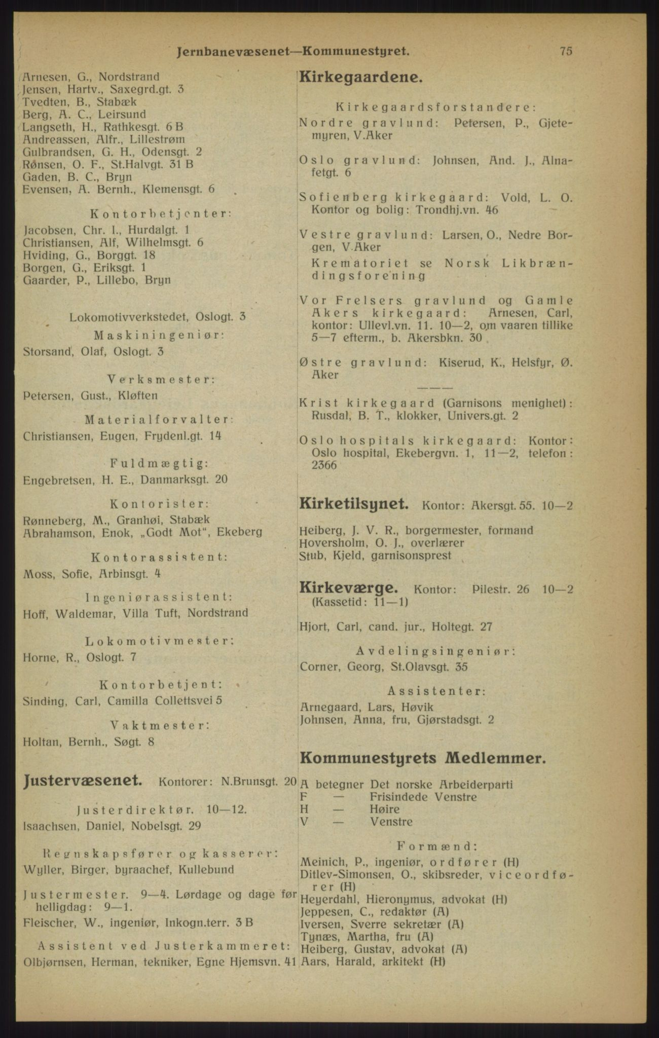RA, Kristiania adressebok (publikasjon)*, 1915, s. 75