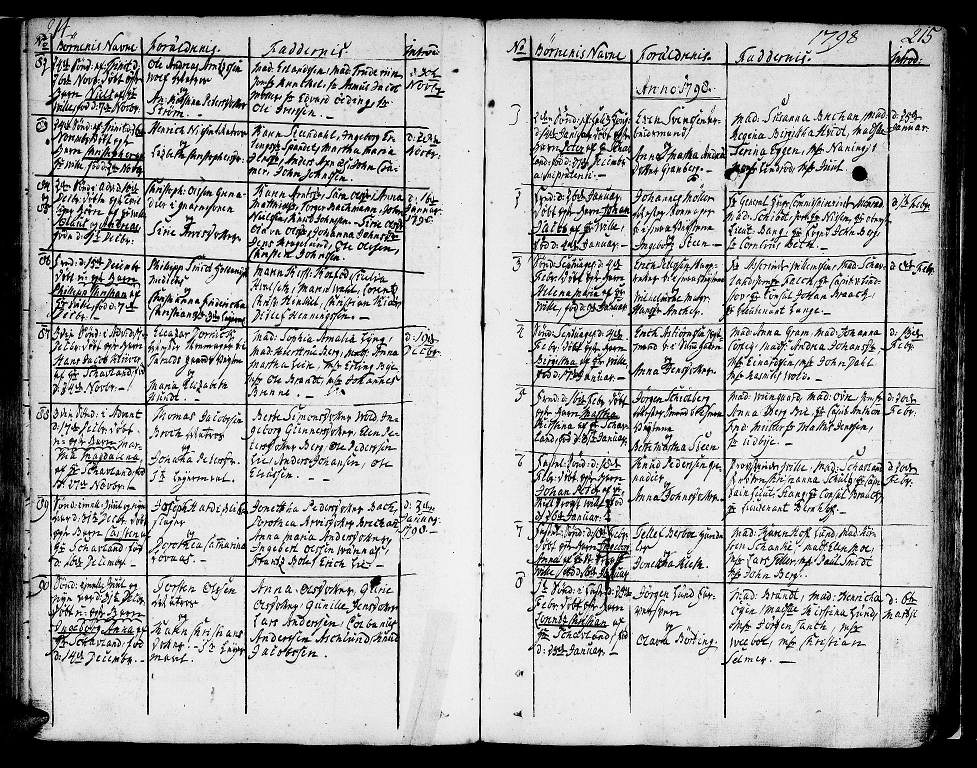 SAT, Ministerialprotokoller, klokkerbøker og fødselsregistre - Sør-Trøndelag, 602/L0104: Ministerialbok nr. 602A02, 1774-1814, s. 214-215