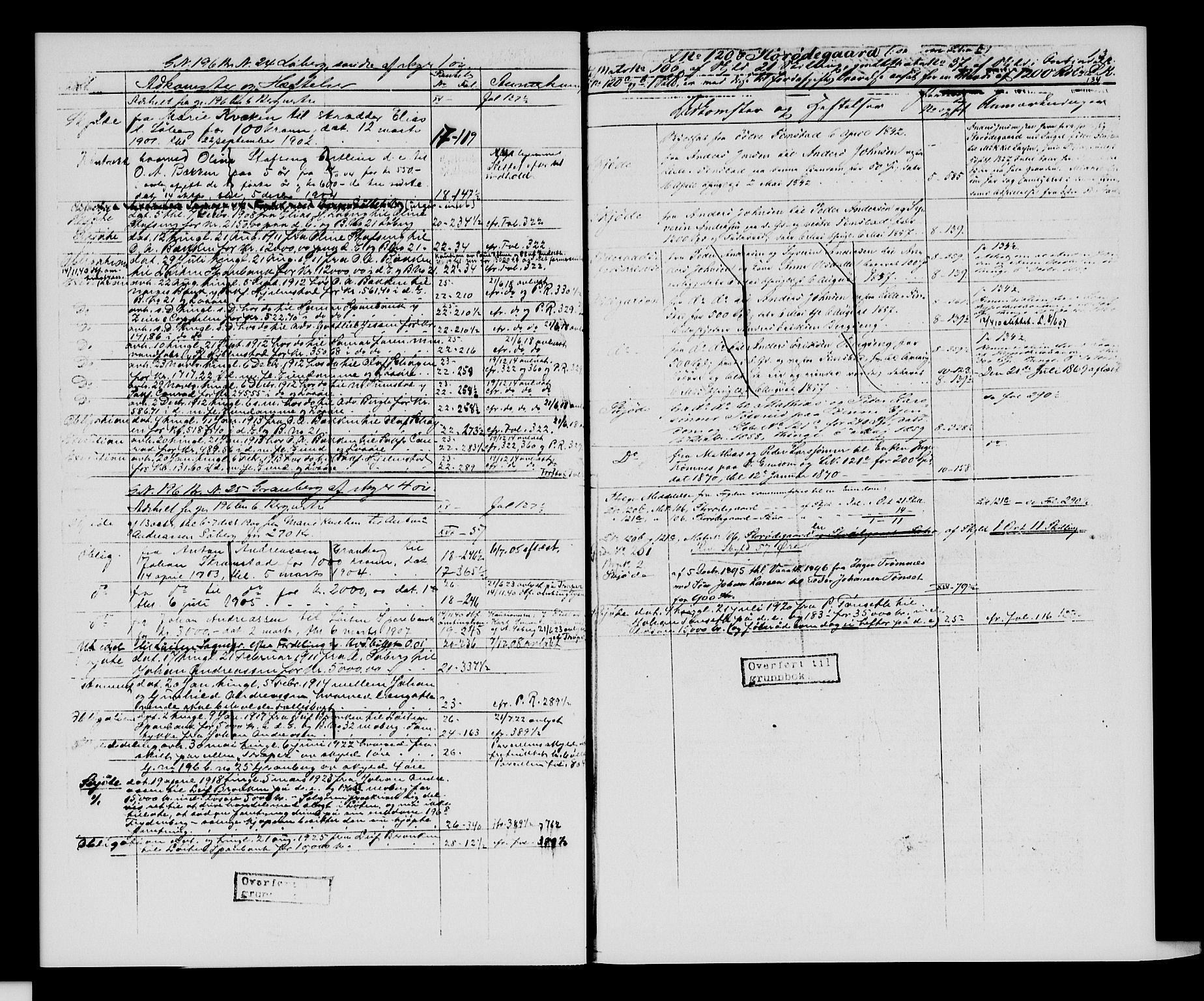 SAH, Sør-Hedmark sorenskriveri, H/Ha/Hac/Hacc/L0001: Panteregister nr. 3.1, 1855-1943, s. 134