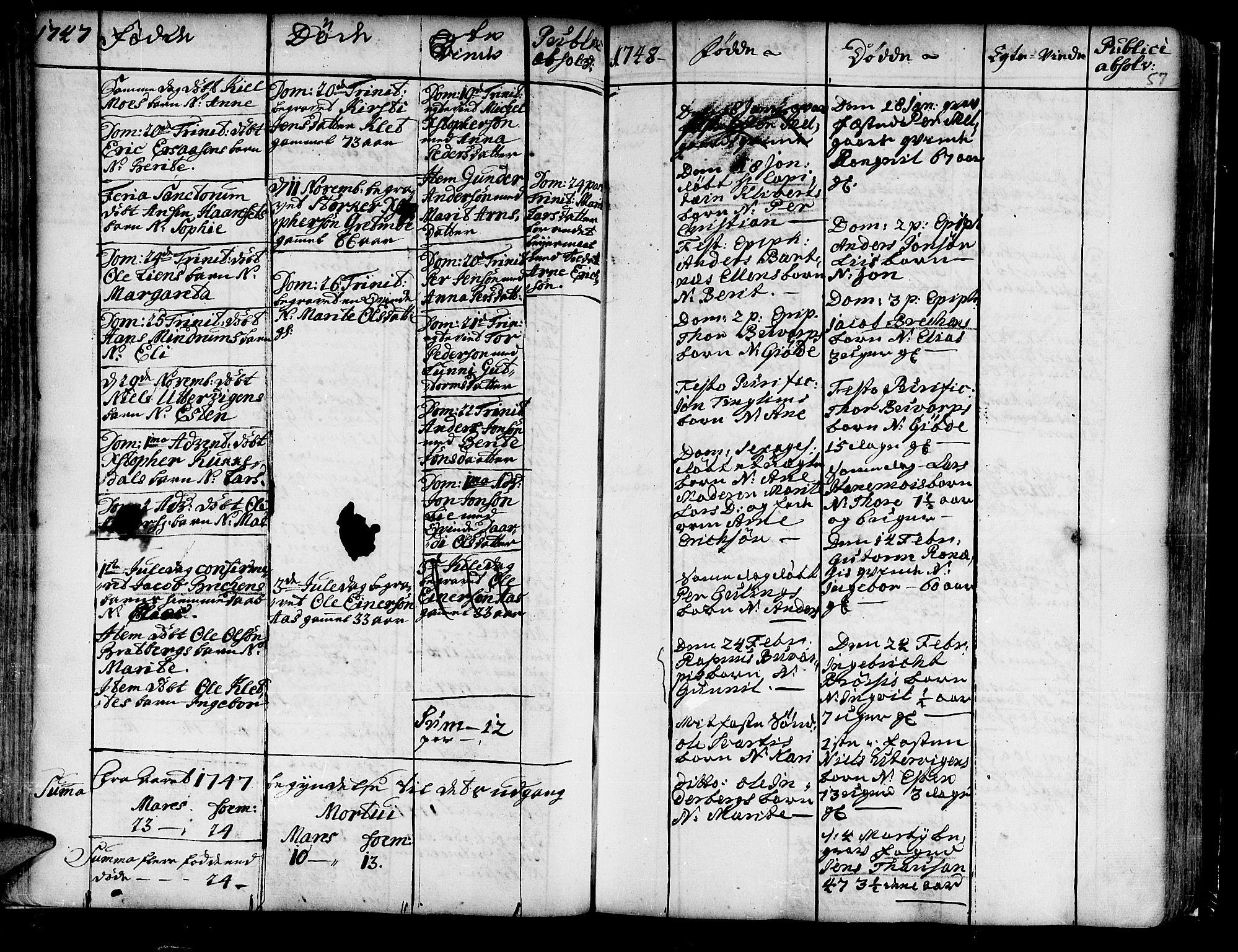 SAT, Ministerialprotokoller, klokkerbøker og fødselsregistre - Nord-Trøndelag, 741/L0385: Ministerialbok nr. 741A01, 1722-1815, s. 57