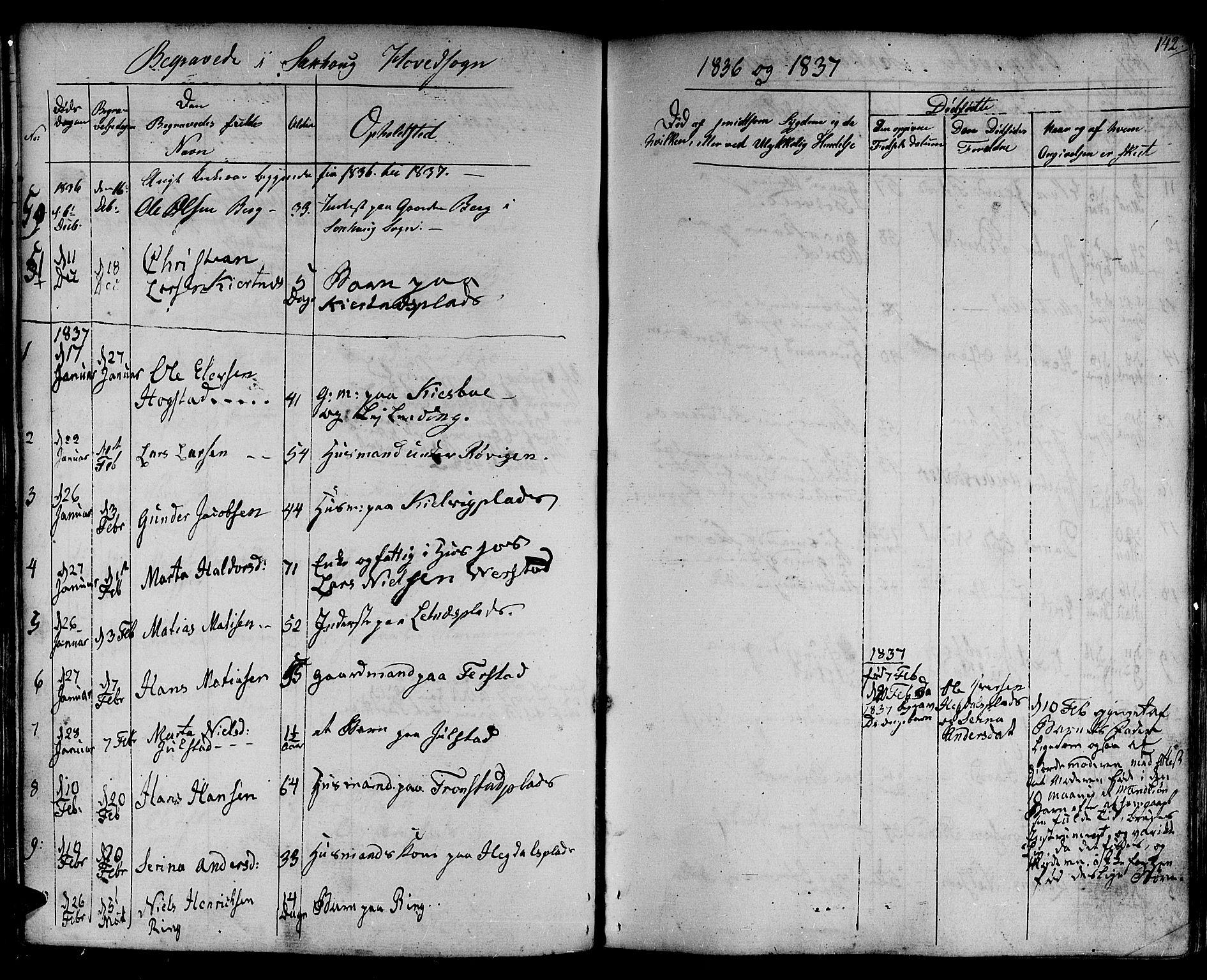 SAT, Ministerialprotokoller, klokkerbøker og fødselsregistre - Nord-Trøndelag, 730/L0277: Ministerialbok nr. 730A06 /1, 1830-1839, s. 142