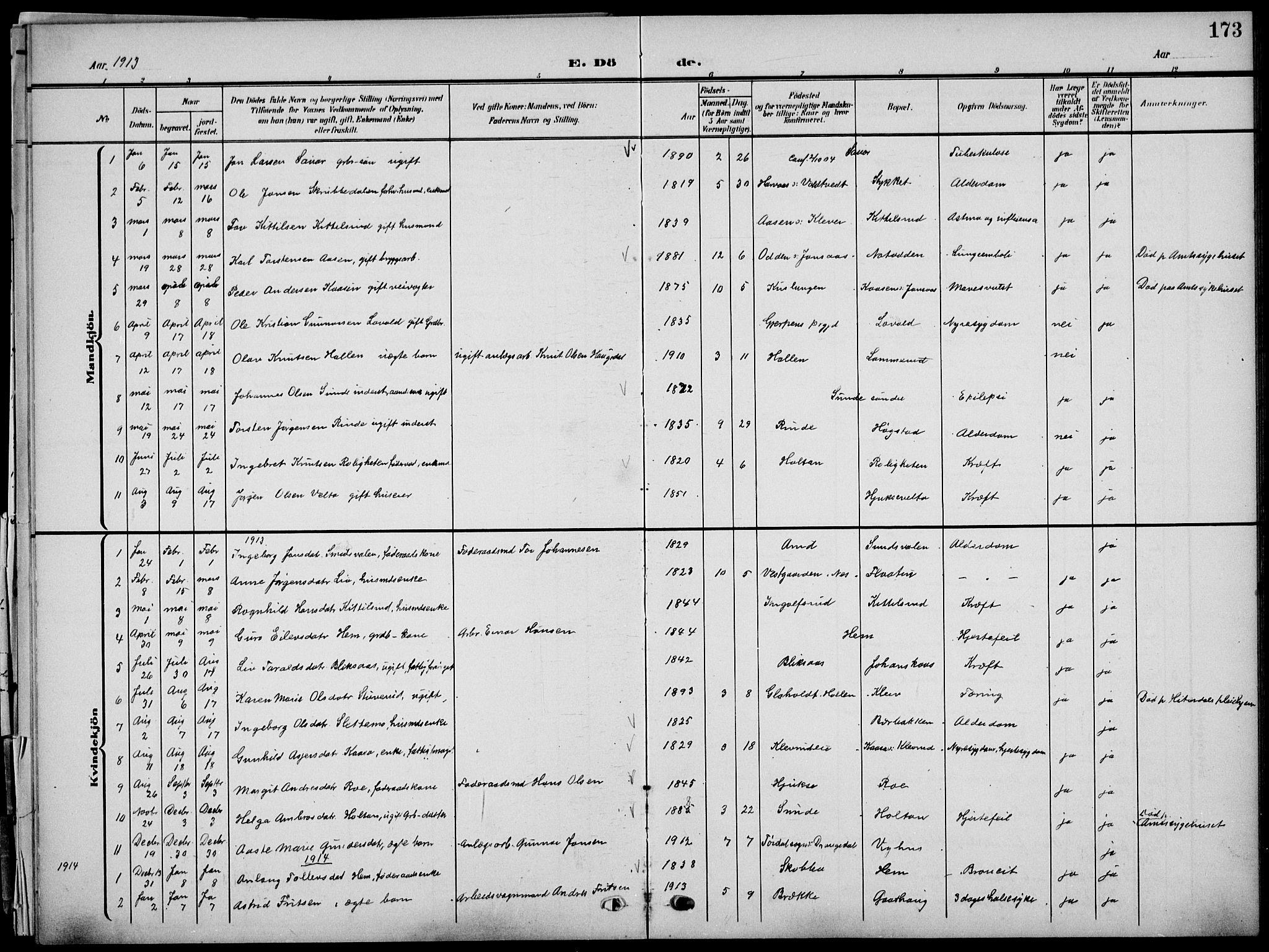 SAKO, Sauherad kirkebøker, G/Ga/L0004a: Klokkerbok nr. I 4, 1906-1934, s. 173