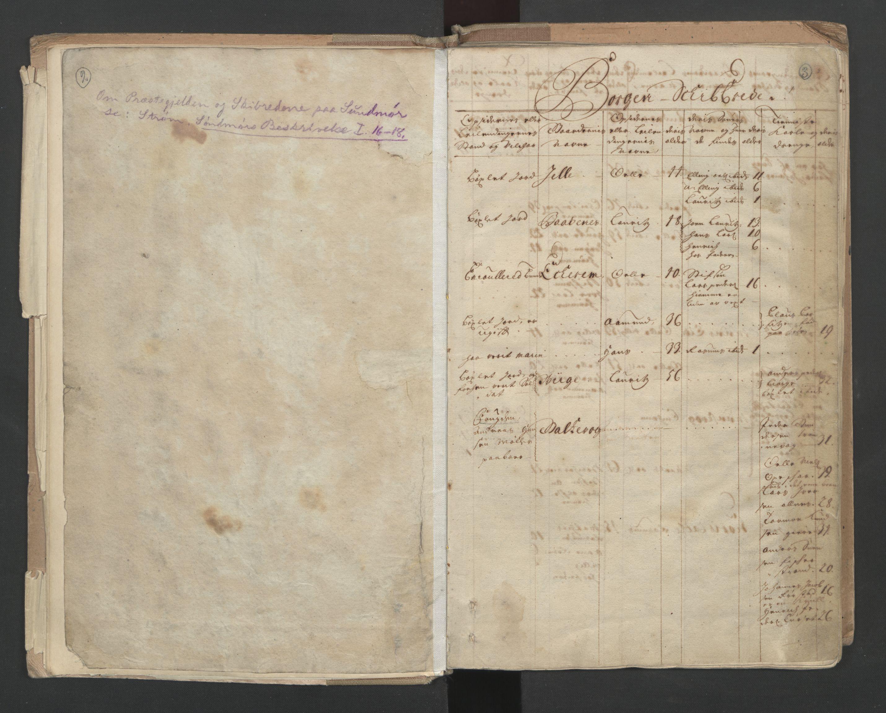 RA, Manntallet 1701, nr. 10: Sunnmøre fogderi, 1701, s. 2-3