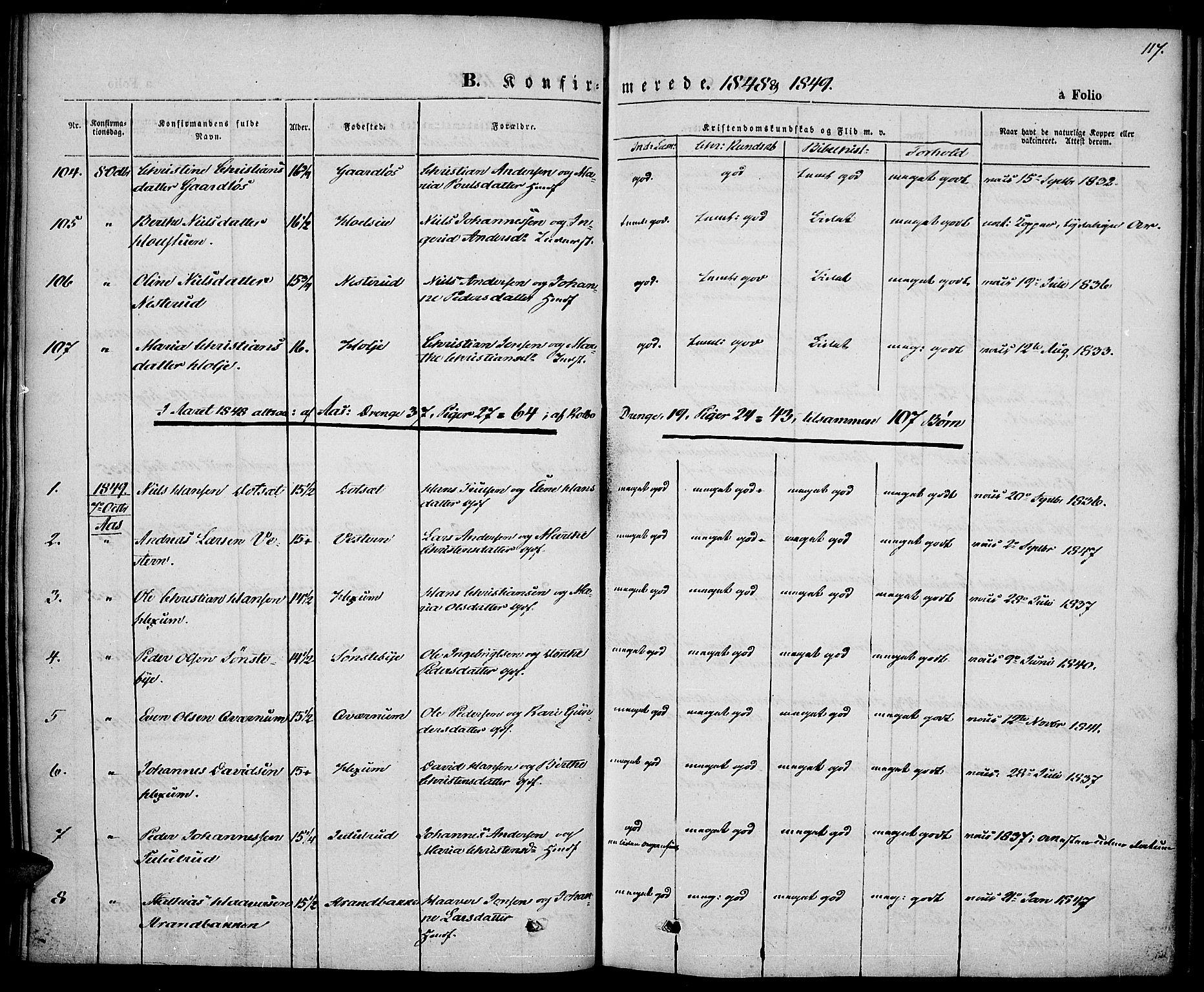 SAH, Vestre Toten prestekontor, H/Ha/Haa/L0004: Ministerialbok nr. 4, 1844-1849, s. 117